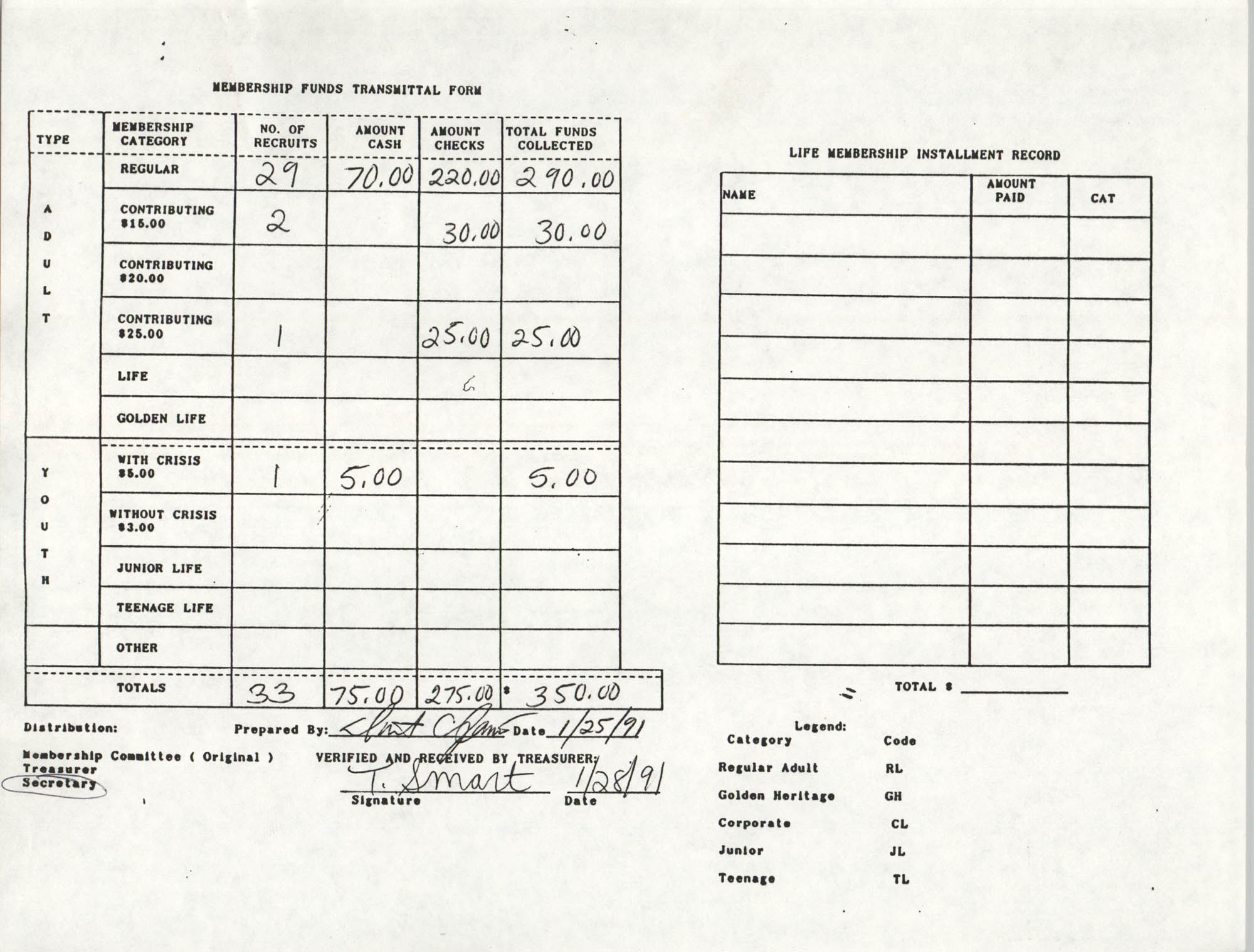 Charleston Branch of the NAACP Funds Transmittal Forms, January 1991, Page 3