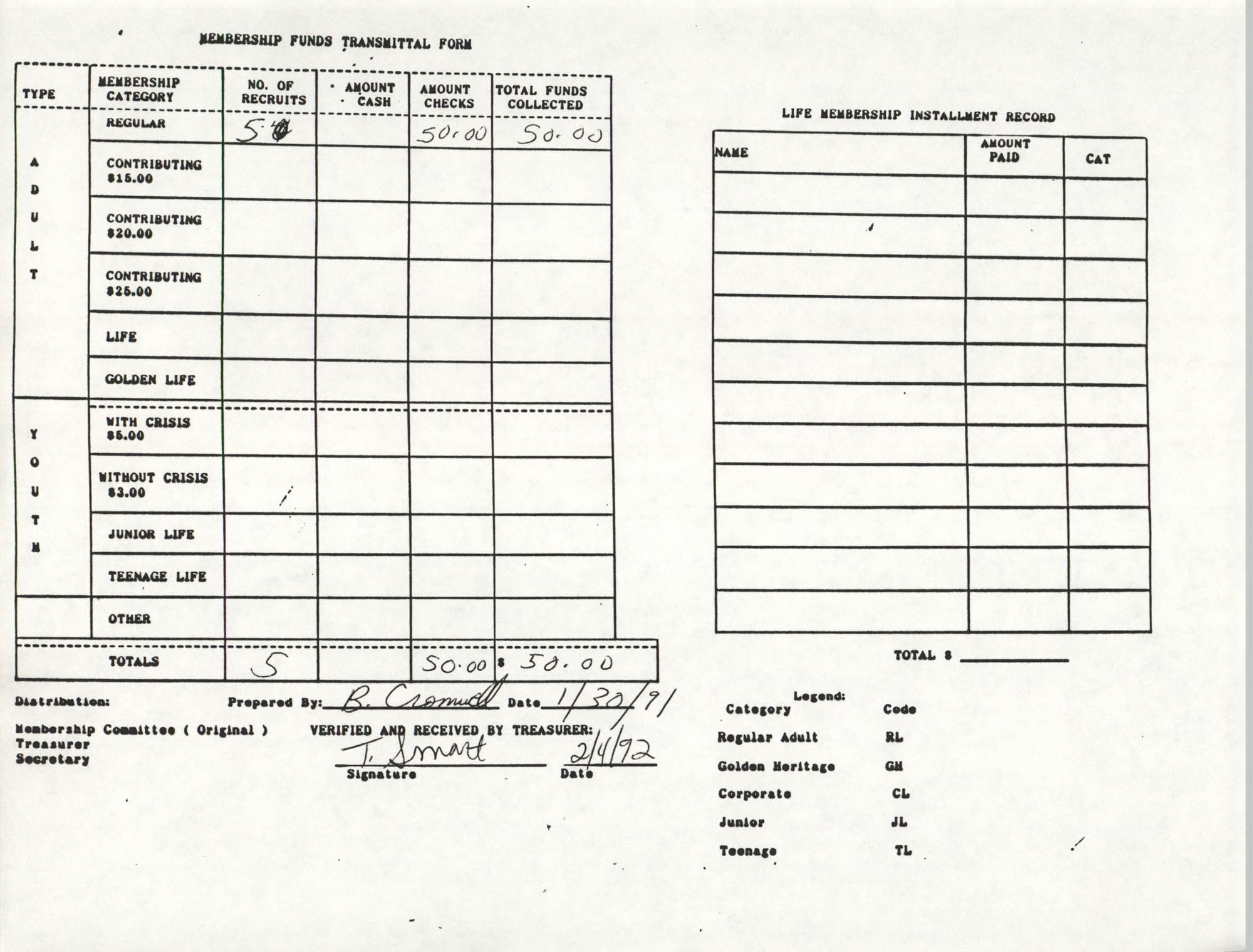 Charleston Branch of the NAACP Funds Transmittal Forms, January 1991, Page 4