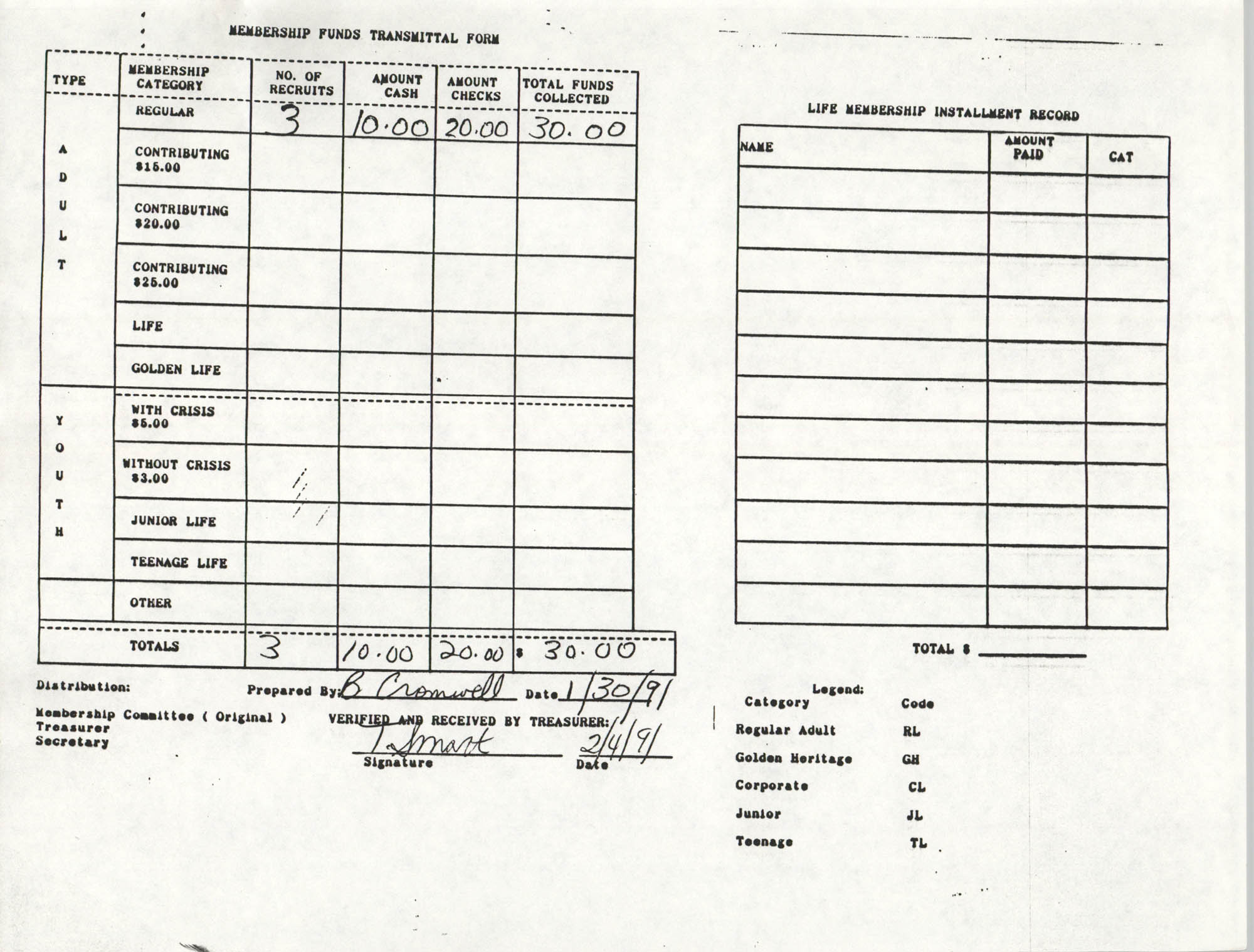 Charleston Branch of the NAACP Funds Transmittal Forms, January 1991, Page 5