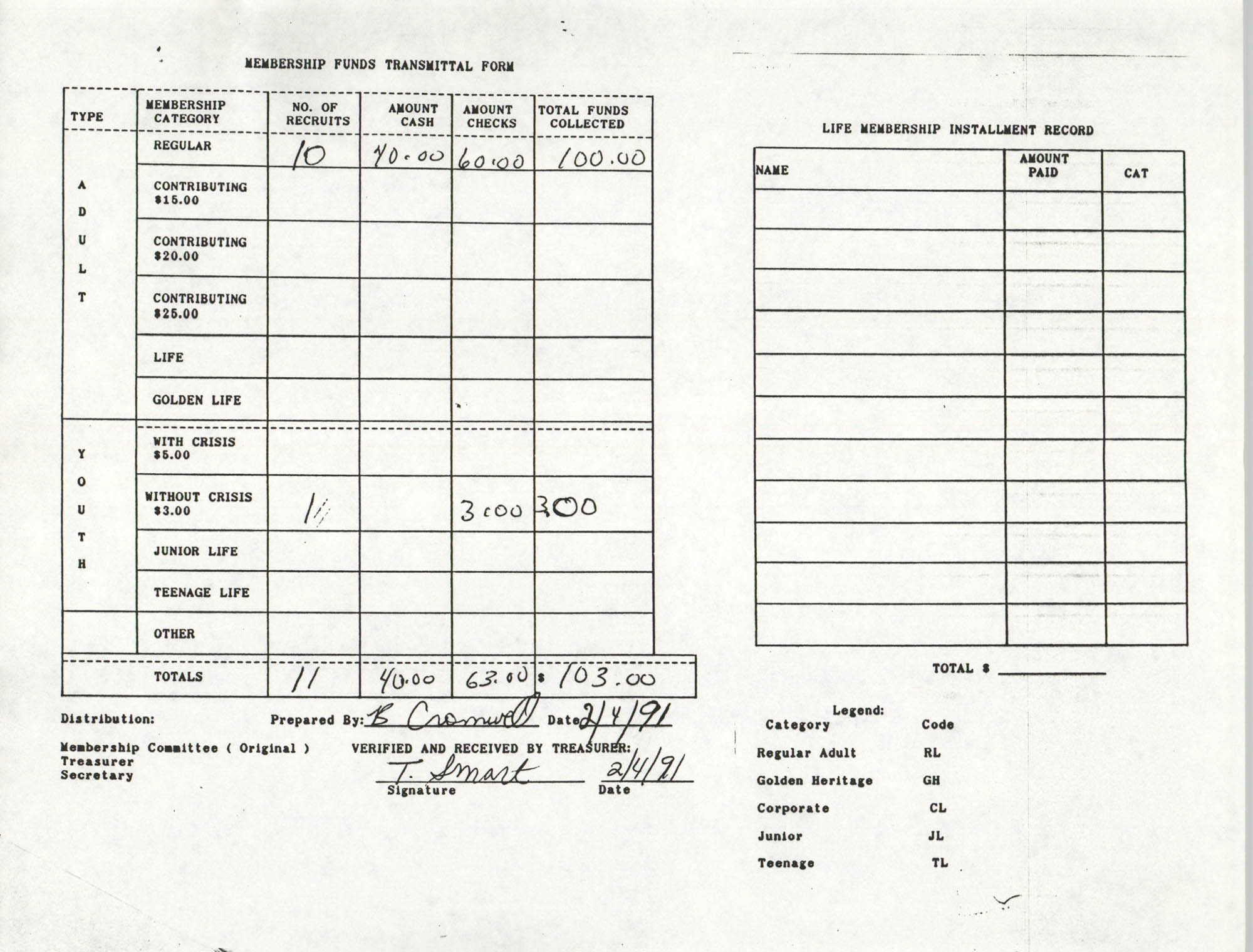 Charleston Branch of the NAACP Funds Transmittal Forms, February 1991, Page 1