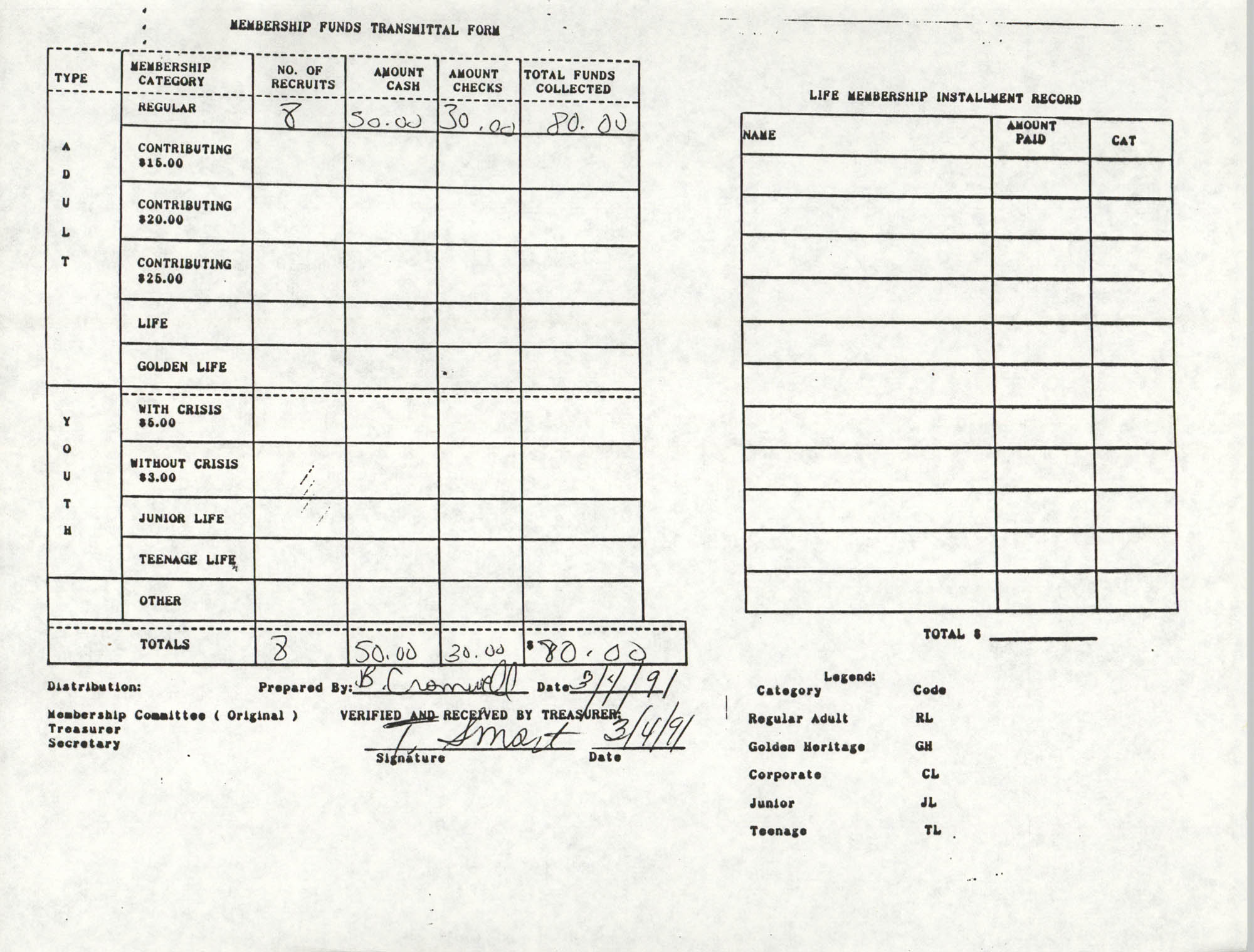 Charleston Branch of the NAACP Funds Transmittal Forms, March 1991, Page 2
