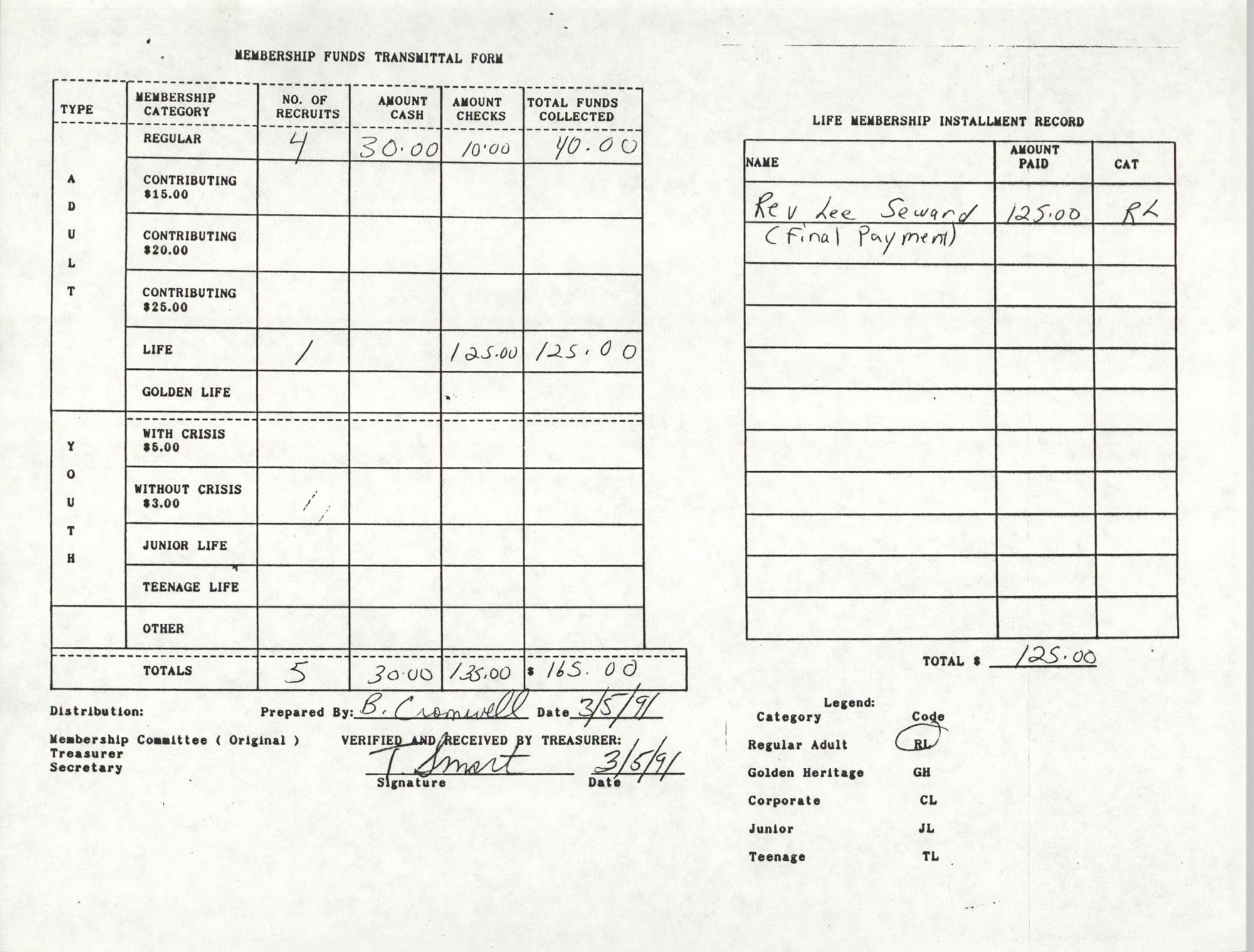 Charleston Branch of the NAACP Funds Transmittal Forms, March 1991, Page 3