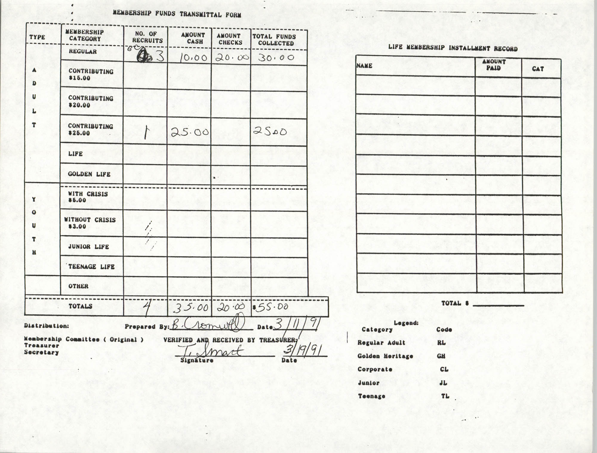 Charleston Branch of the NAACP Funds Transmittal Forms, March 1991, Page 4