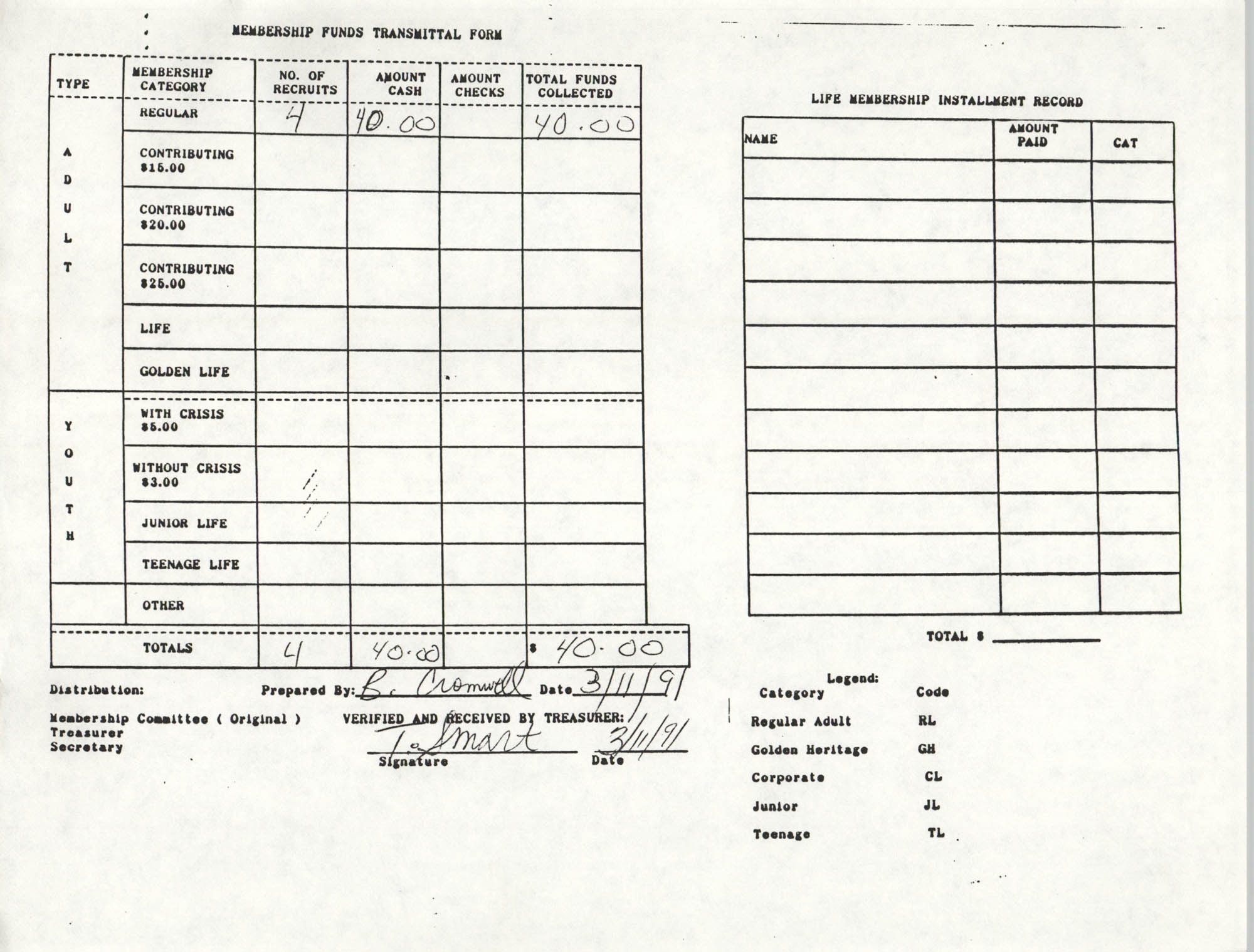 Charleston Branch of the NAACP Funds Transmittal Forms, March 1991, Page 5