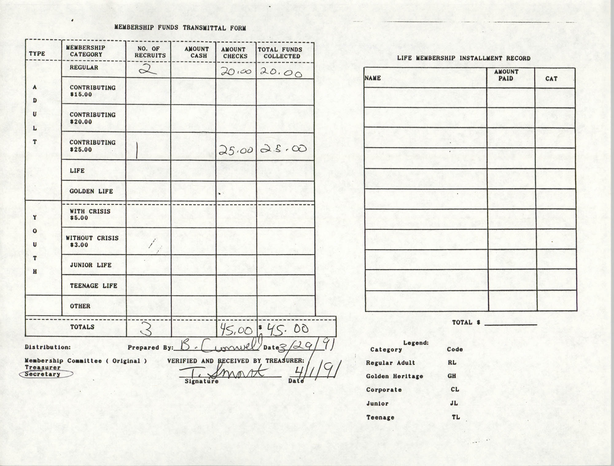 Charleston Branch of the NAACP Funds Transmittal Forms, March 1991, Page 14