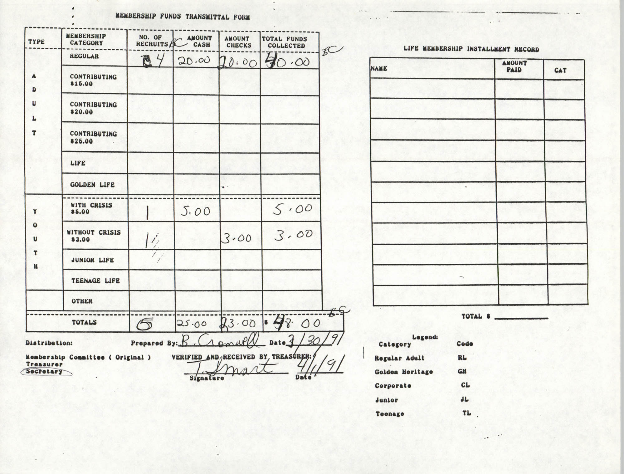 Charleston Branch of the NAACP Funds Transmittal Forms, March 1991, Page 16