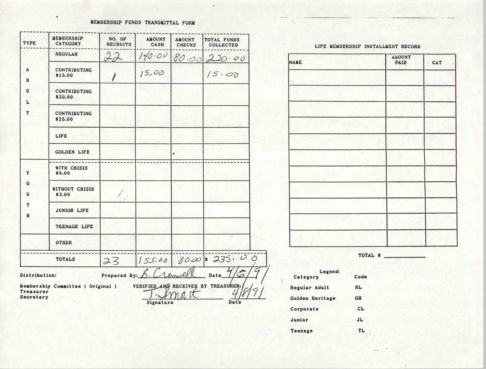 Charleston Branch of the NAACP Funds Transmittal Forms, April 1991, Page 1