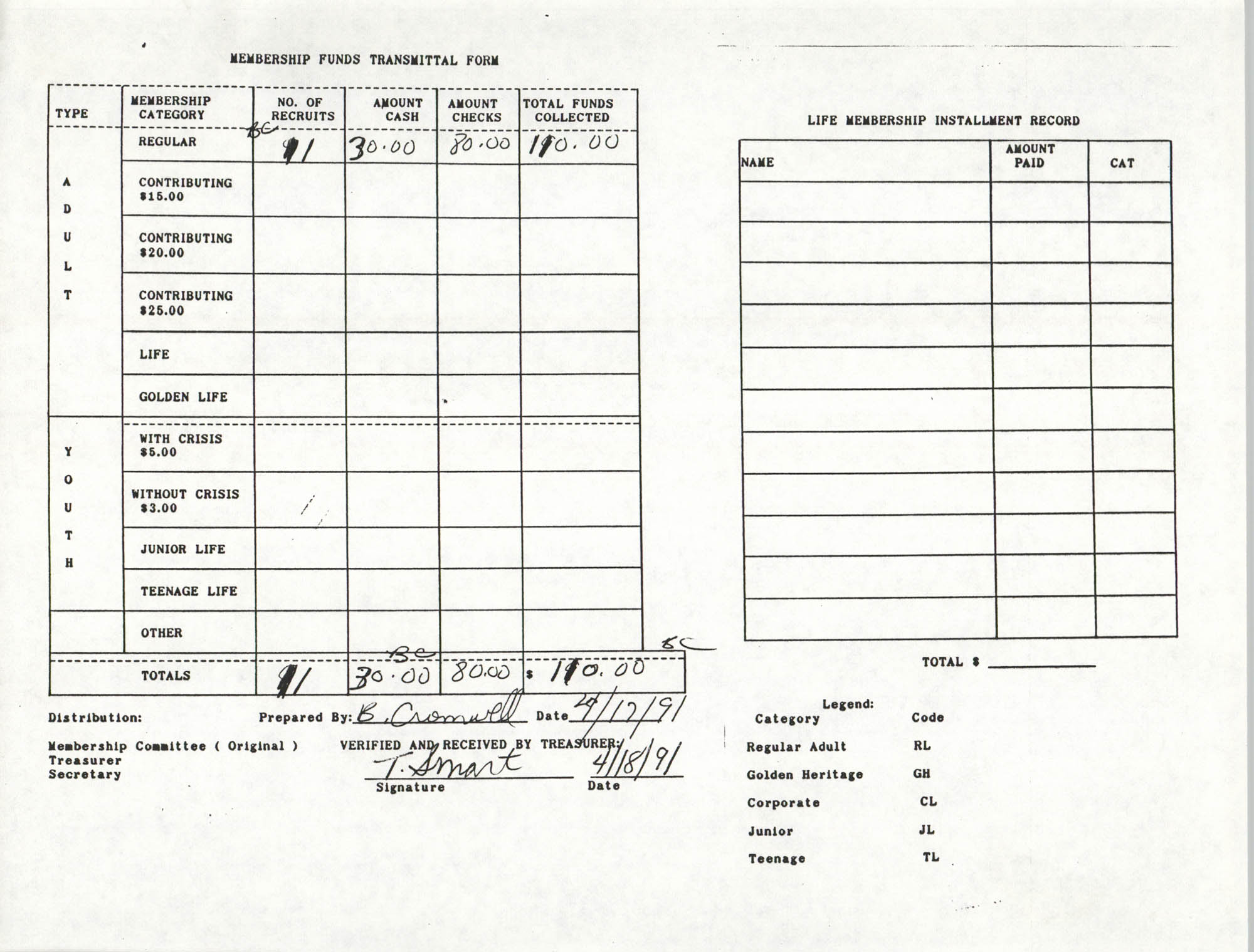 Charleston Branch of the NAACP Funds Transmittal Forms, April 1991, Page 4