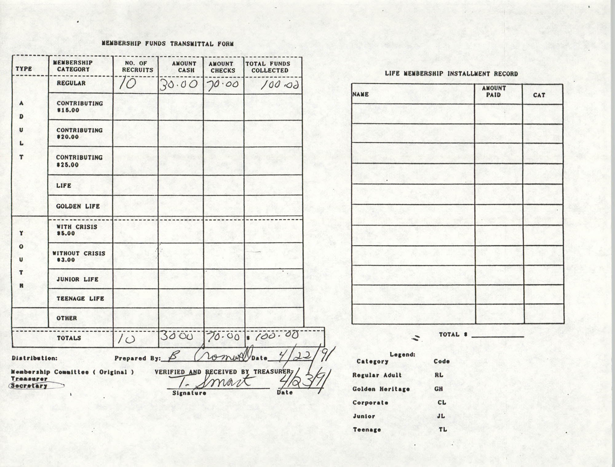 Charleston Branch of the NAACP Funds Transmittal Forms, April 1991, Page 5