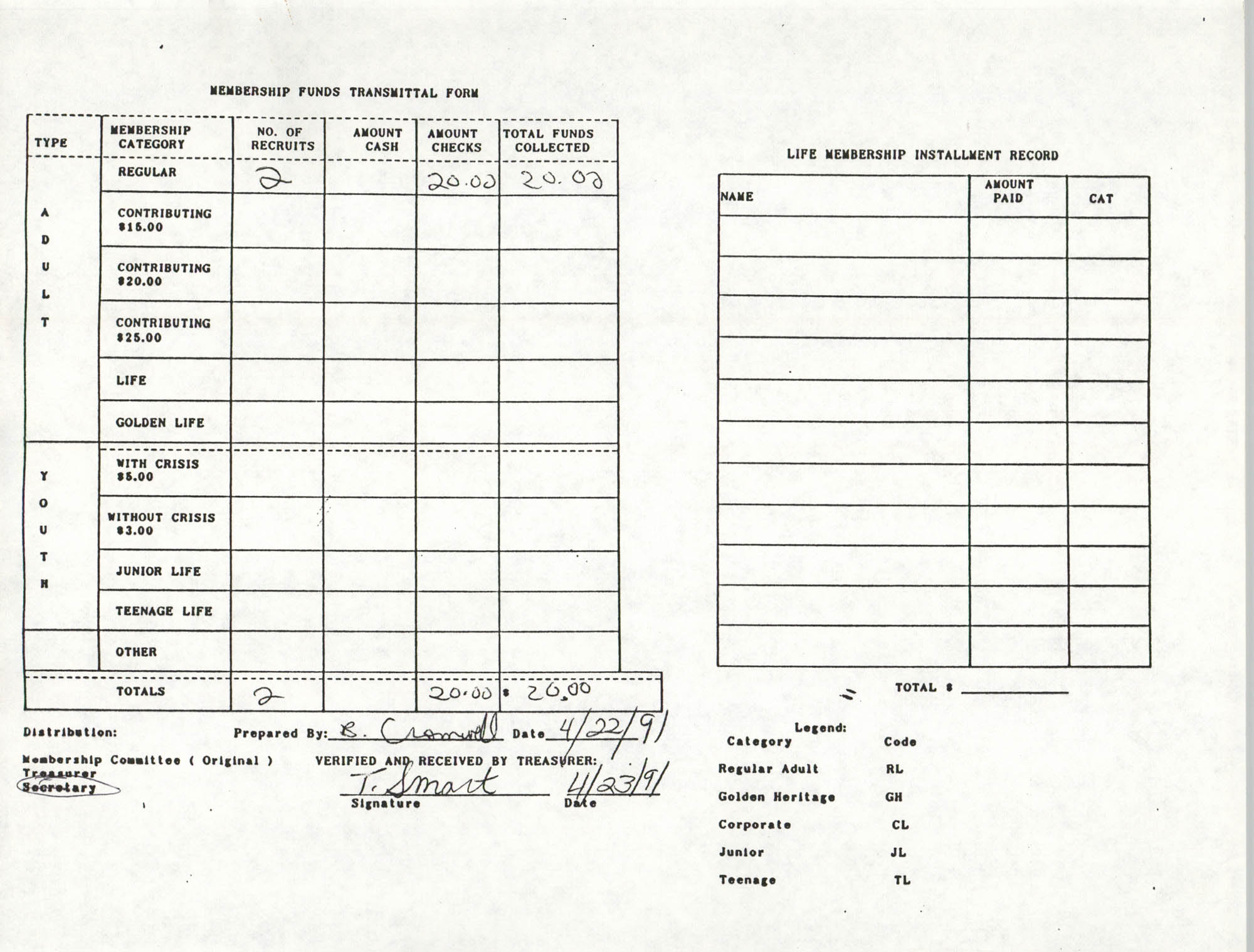 Charleston Branch of the NAACP Funds Transmittal Forms, April 1991, Page 6