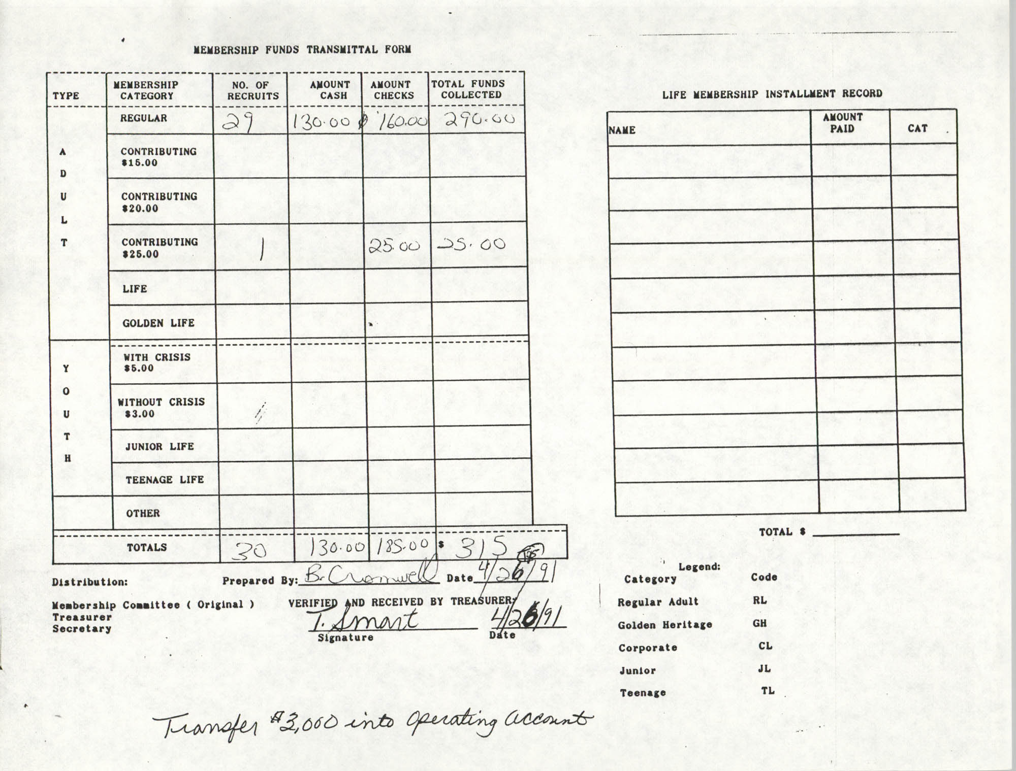 Charleston Branch of the NAACP Funds Transmittal Forms, April 1991, Page 8