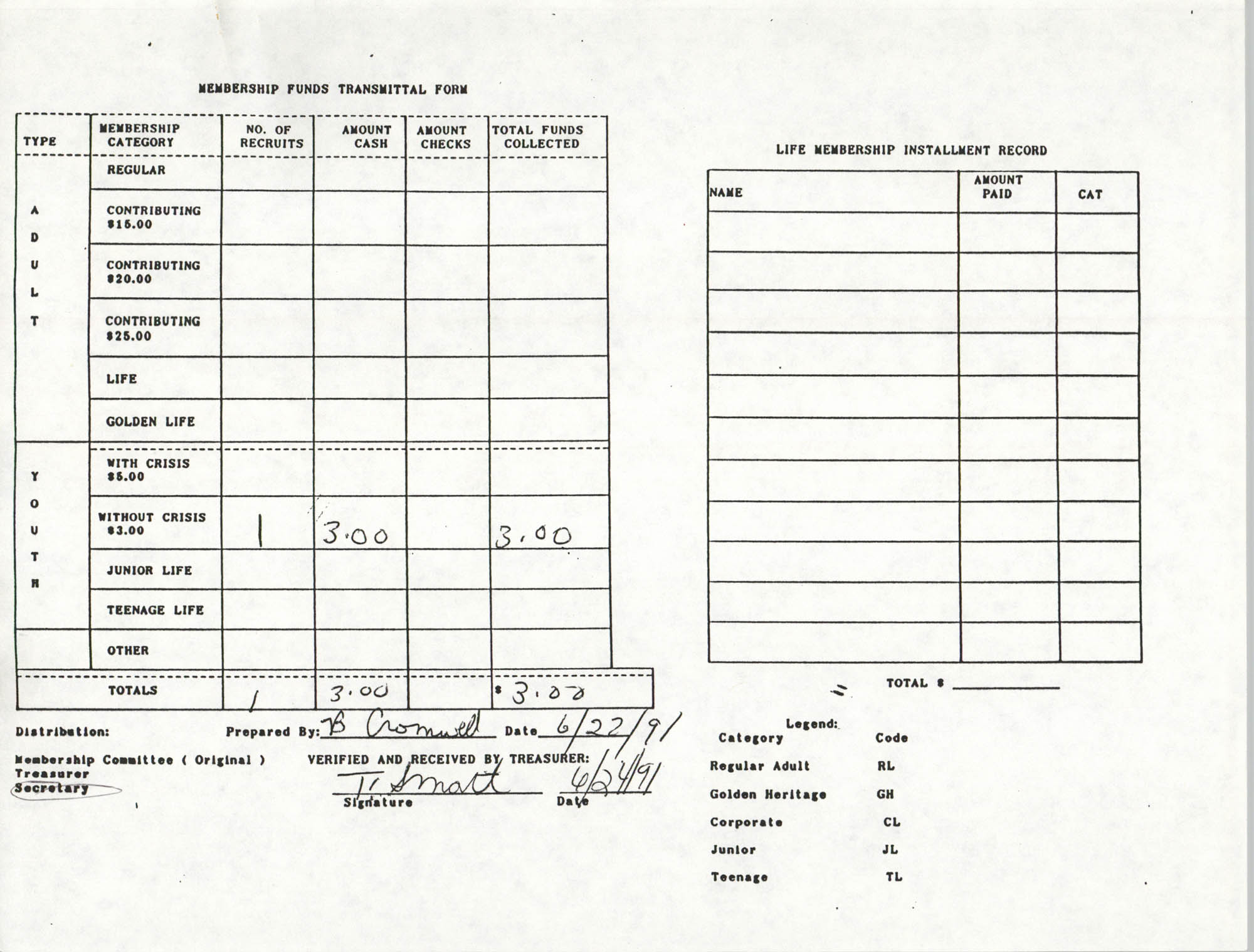 Charleston Branch of the NAACP Funds Transmittal Forms, June 1991, Page 6