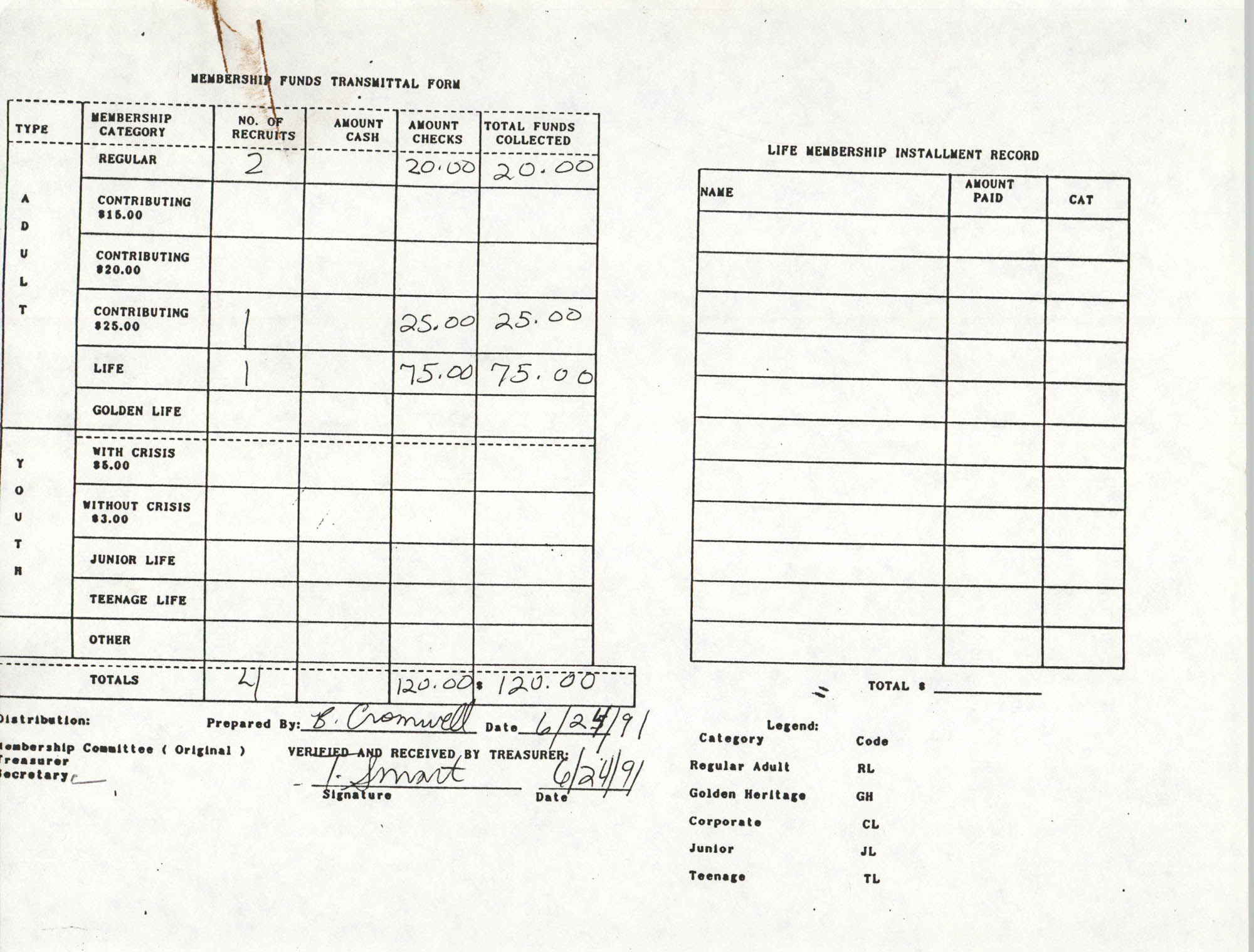 Charleston Branch of the NAACP Funds Transmittal Forms, June 1991, Page 7