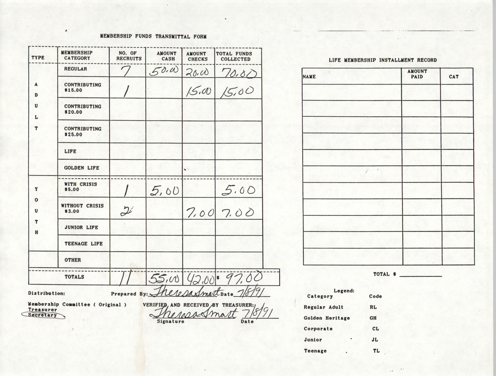 Charleston Branch of the NAACP Funds Transmittal Forms, July 1991, Page 2