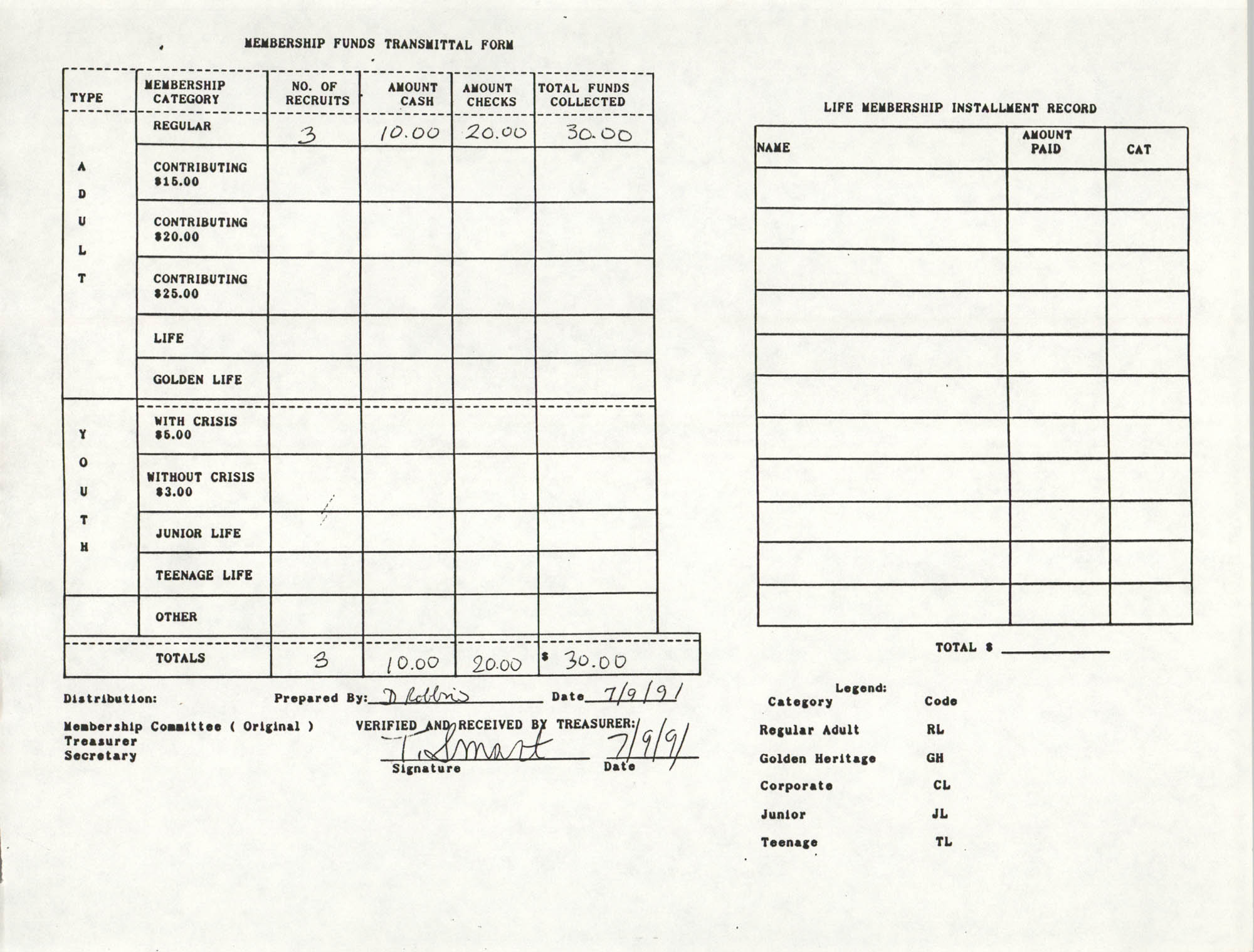 Charleston Branch of the NAACP Funds Transmittal Forms, July 1991, Page 3
