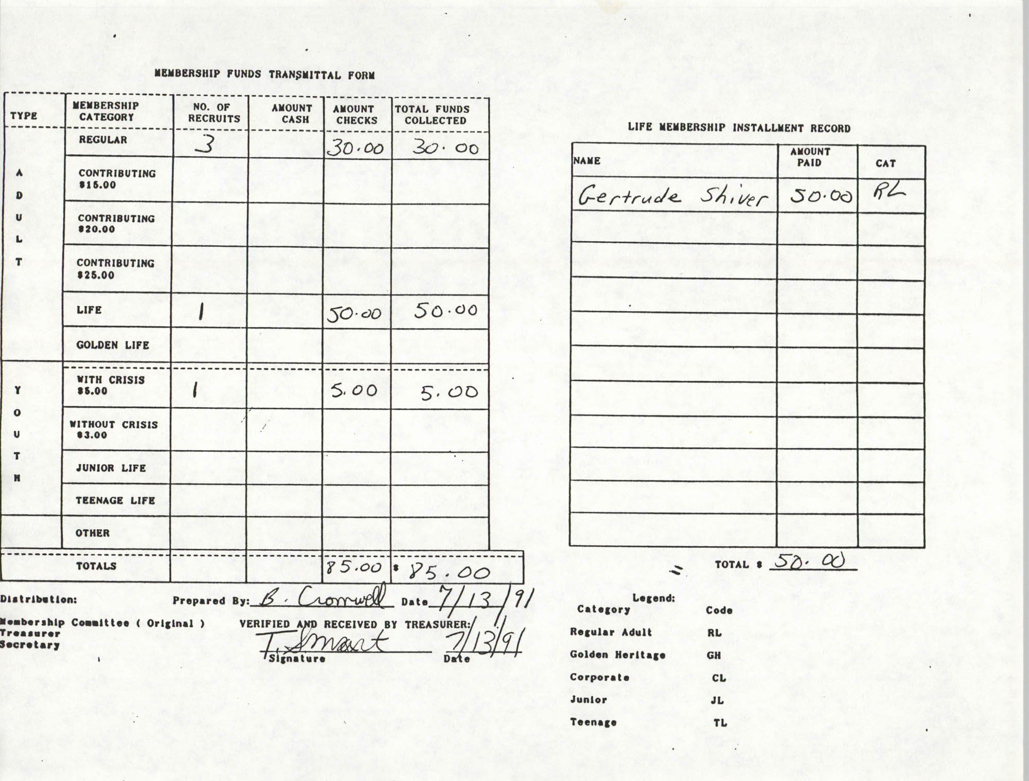 Charleston Branch of the NAACP Funds Transmittal Forms, July 1991, Page 4