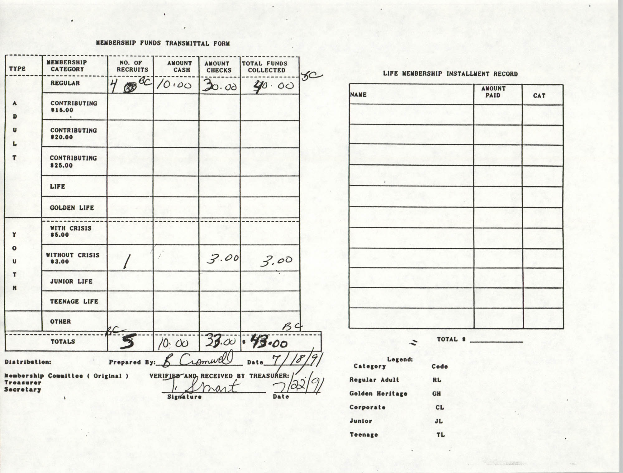 Charleston Branch of the NAACP Funds Transmittal Forms, July 1991, Page 6