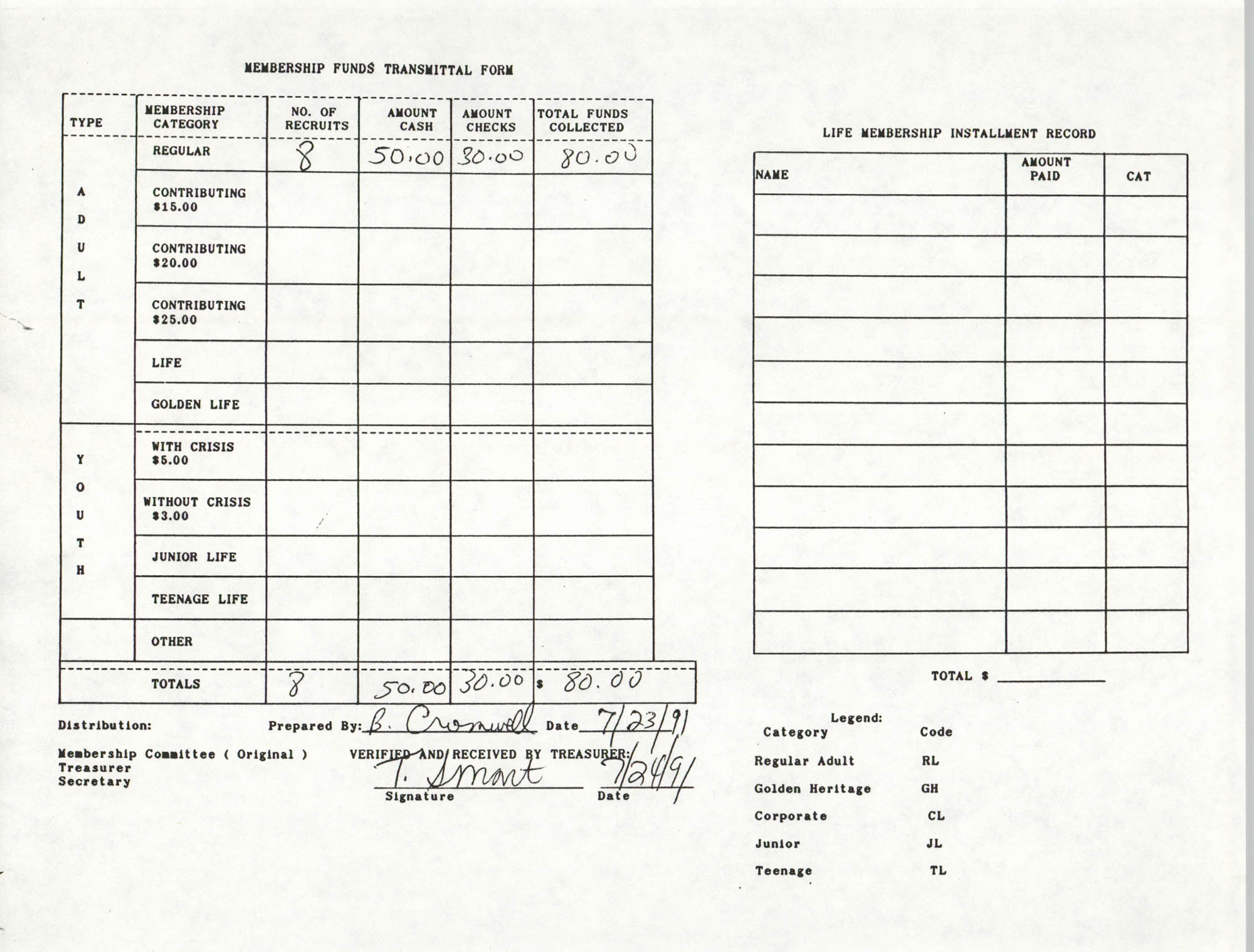 Charleston Branch of the NAACP Funds Transmittal Forms, July 1991, Page 7