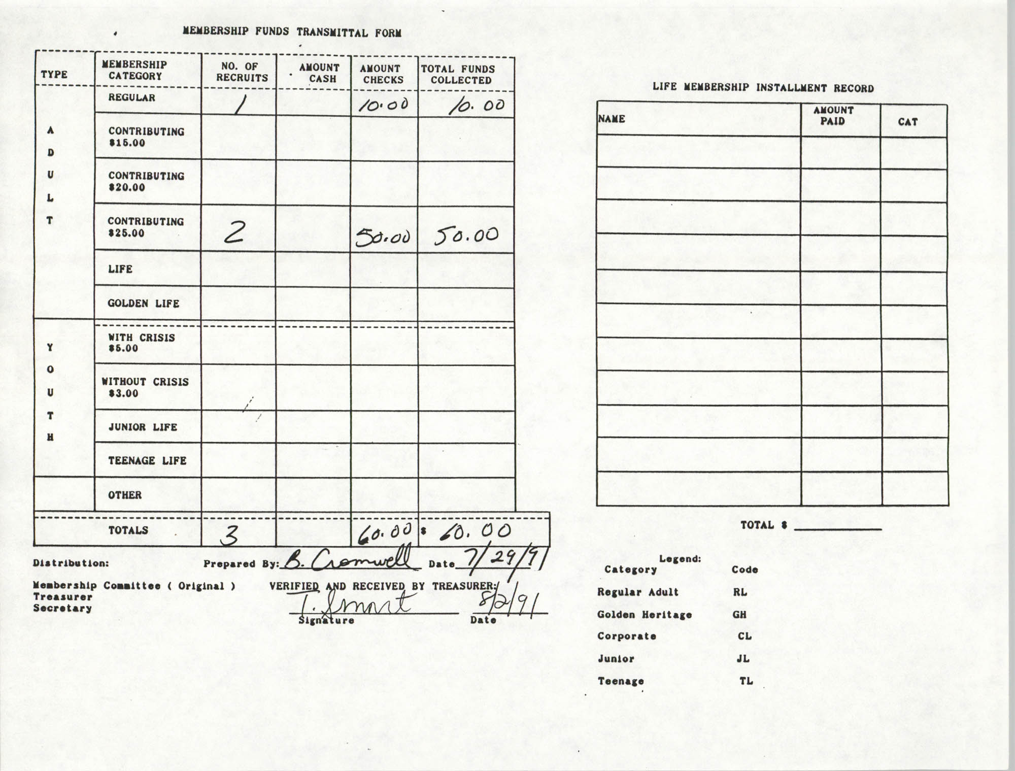 Charleston Branch of the NAACP Funds Transmittal Forms, July 1991, Page 9