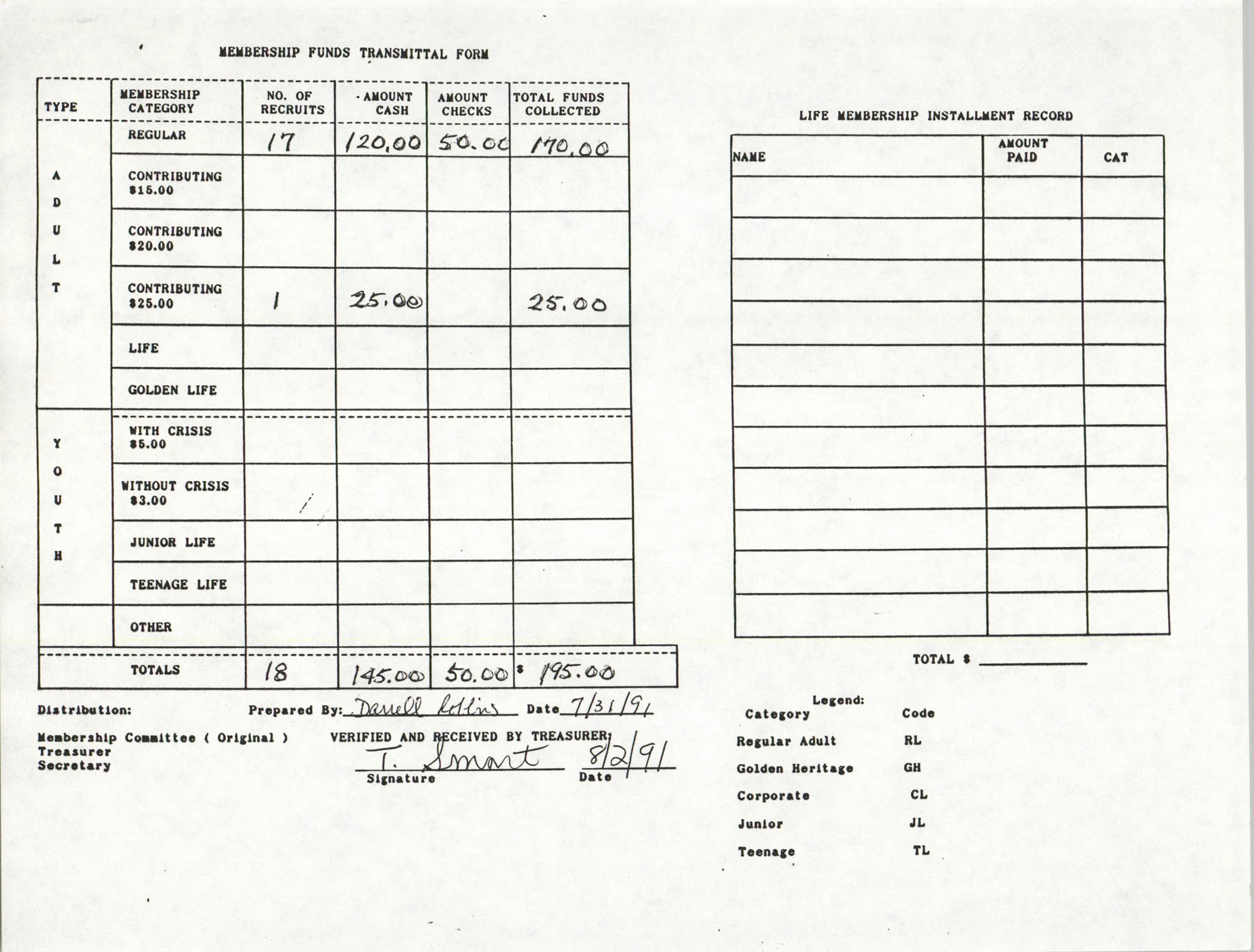 Charleston Branch of the NAACP Funds Transmittal Forms, July 1991, Page 11