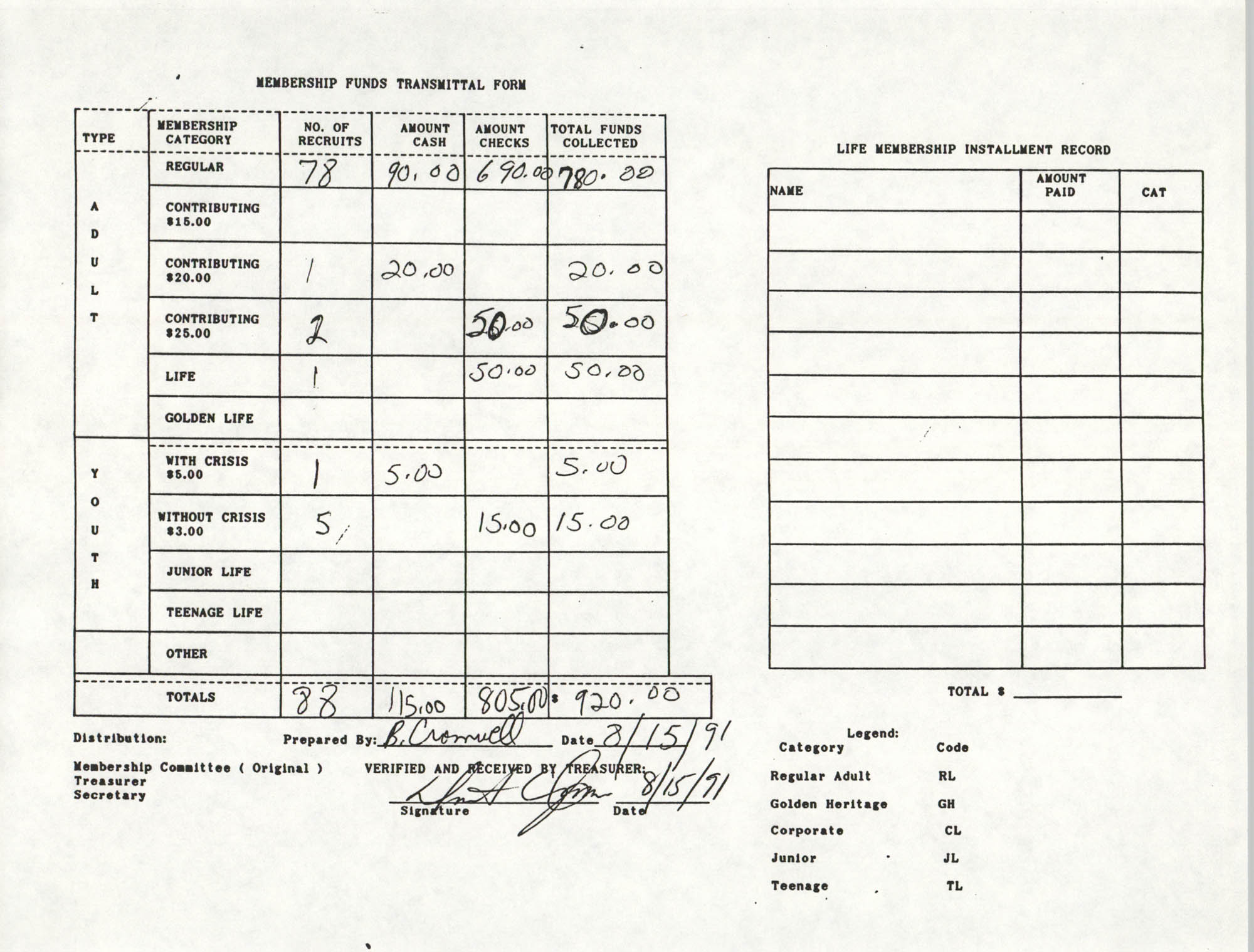 Charleston Branch of the NAACP Funds Transmittal Forms, August 1991, Page 2
