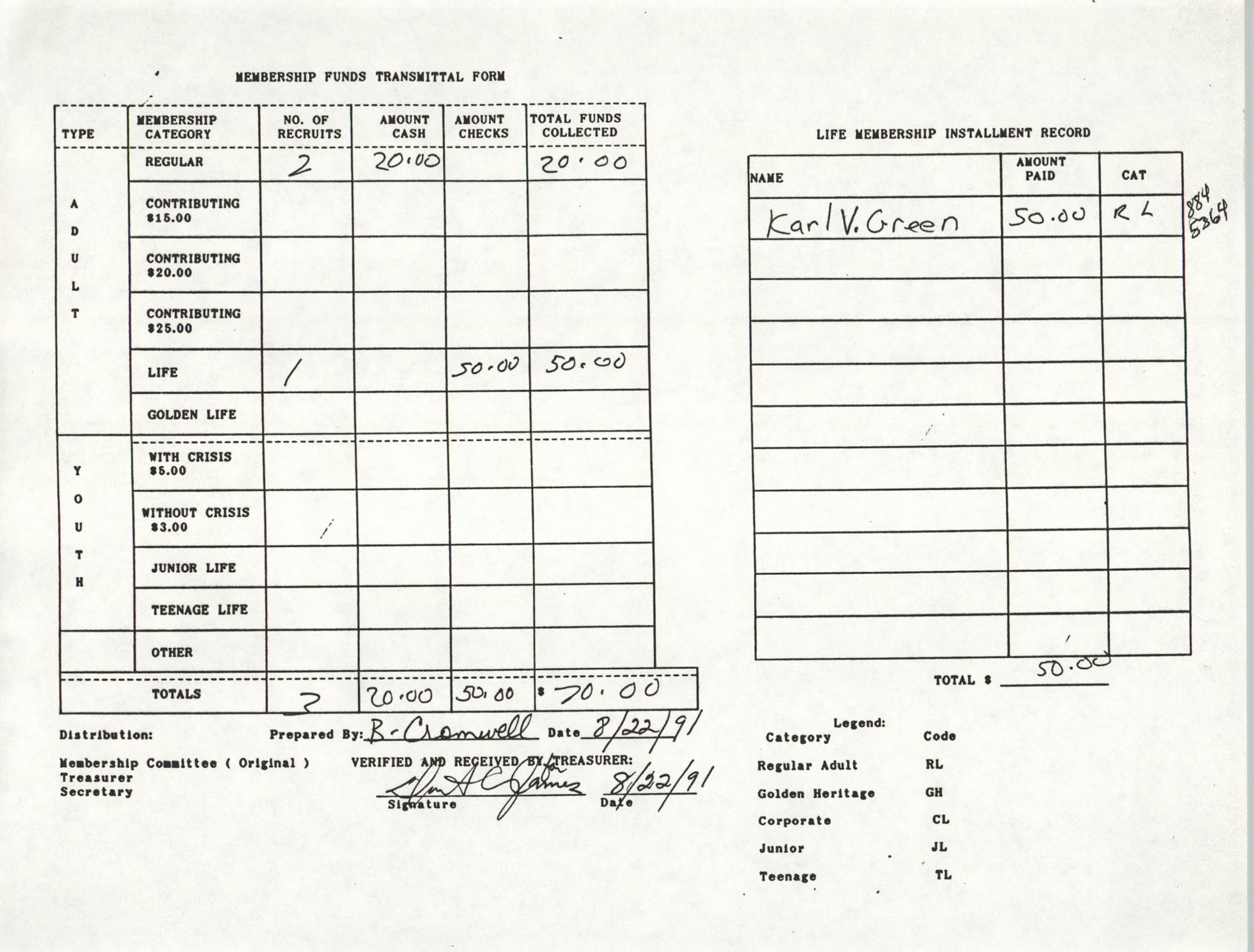 Charleston Branch of the NAACP Funds Transmittal Forms, August 1991, Page 4