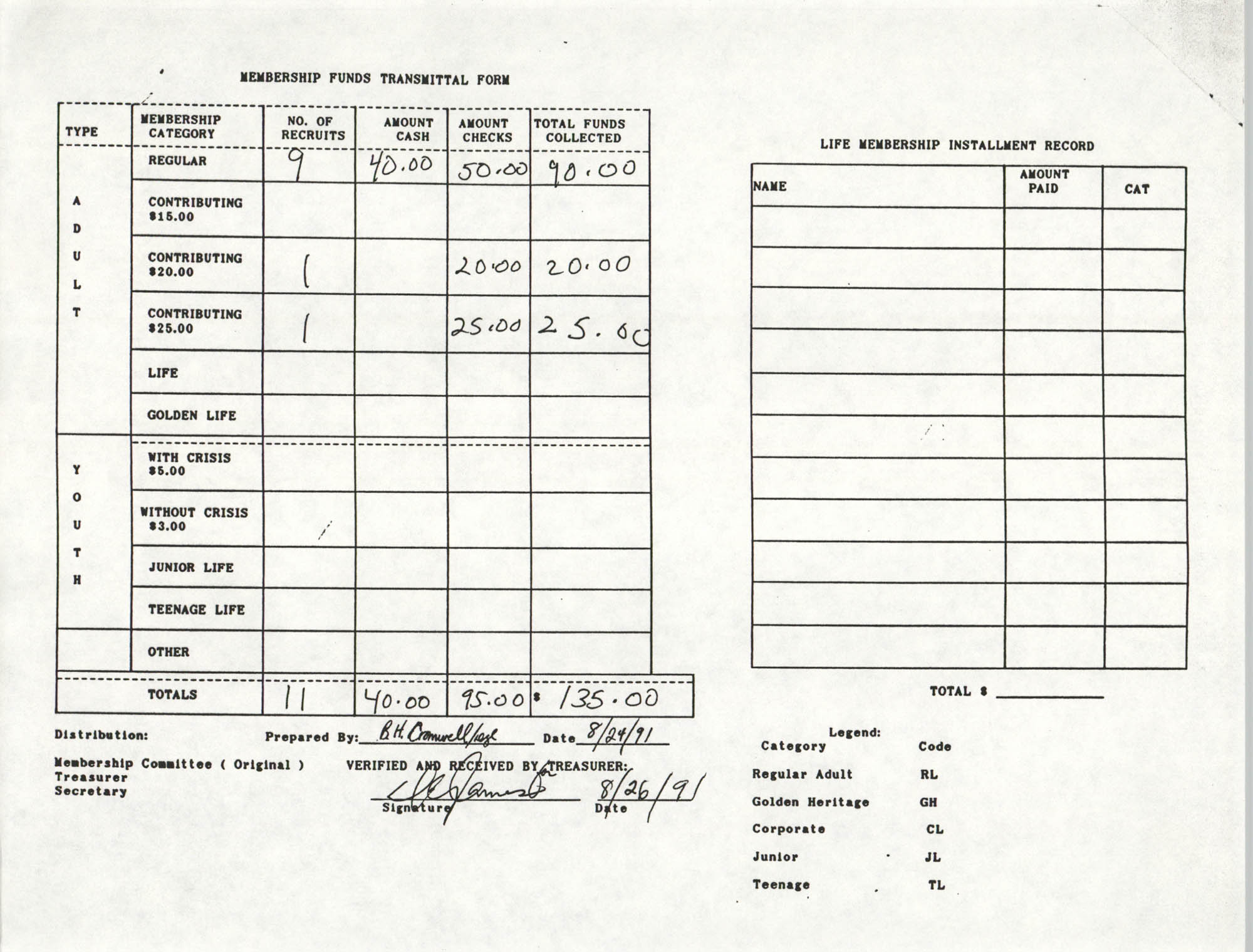 Charleston Branch of the NAACP Funds Transmittal Forms, August 1991, Page 5