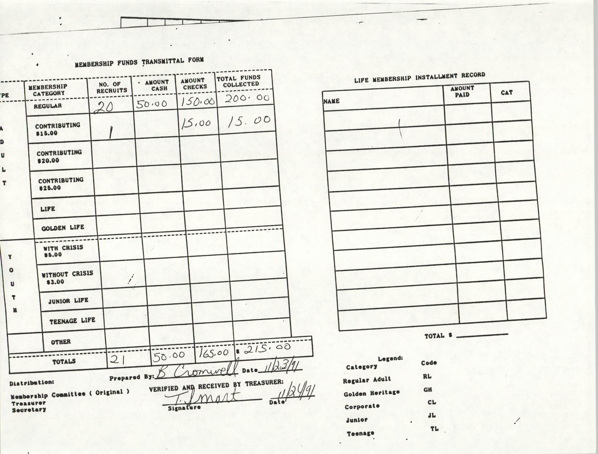 Charleston Branch of the NAACP Funds Transmittal Forms, November 1991, Page 3