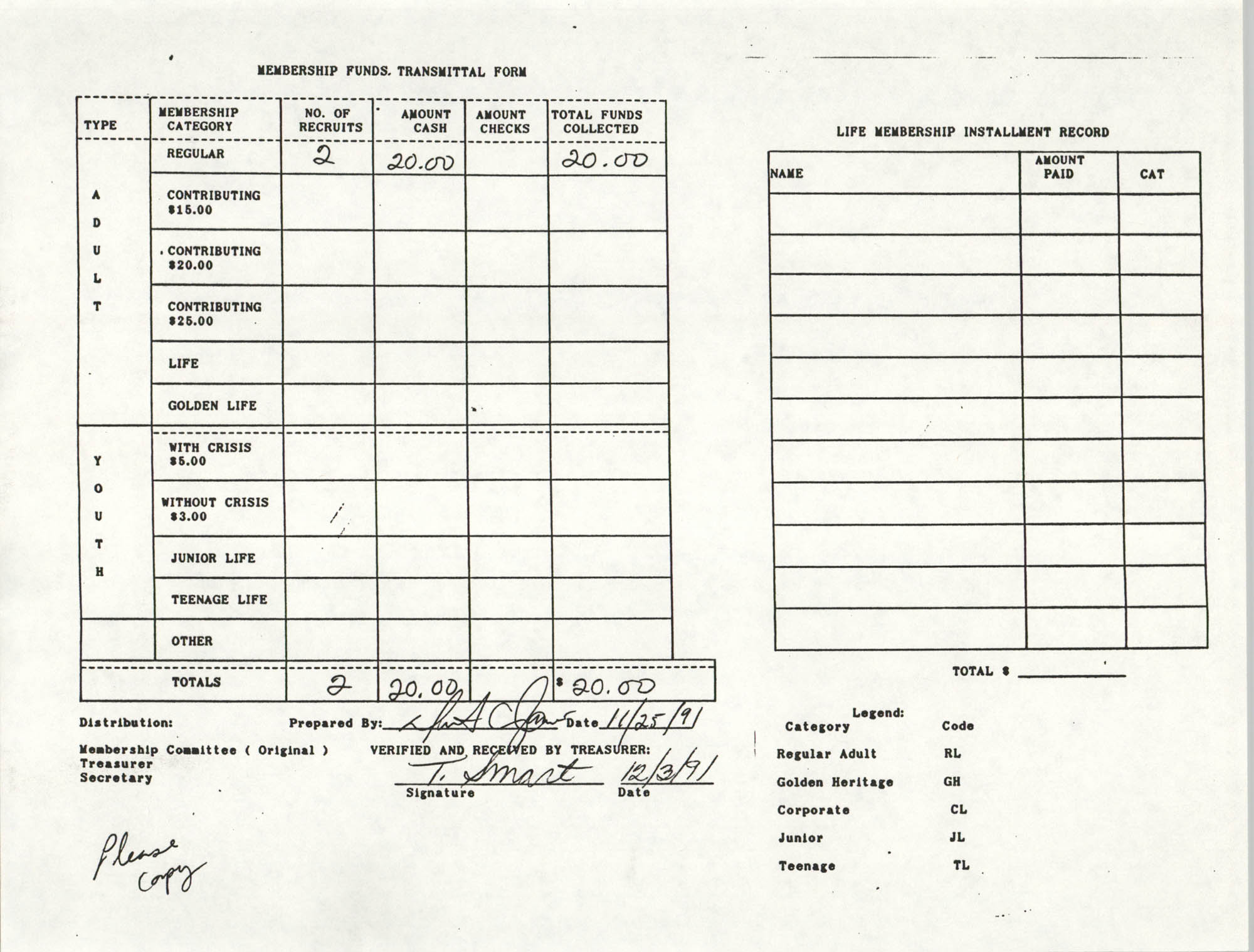 Charleston Branch of the NAACP Funds Transmittal Forms, November 1991, Page 4