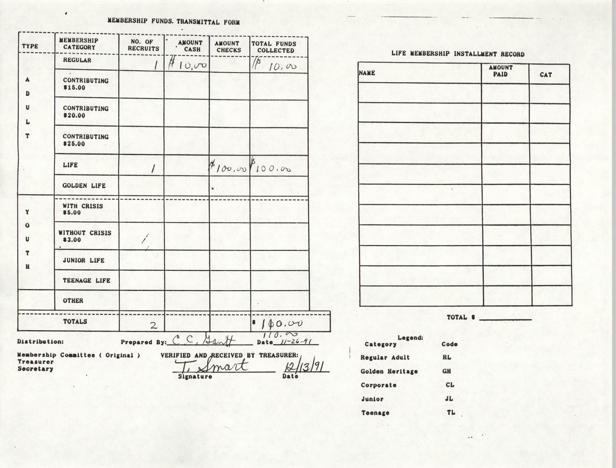 Charleston Branch of the NAACP Funds Transmittal Forms, November 1991, Page 5