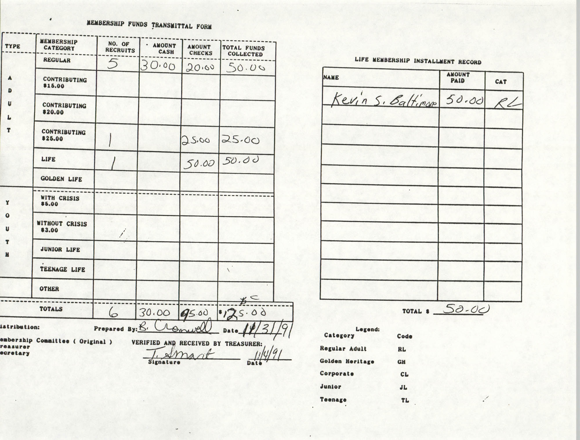 Charleston Branch of the NAACP Funds Transmittal Forms, November 1991, Page 6