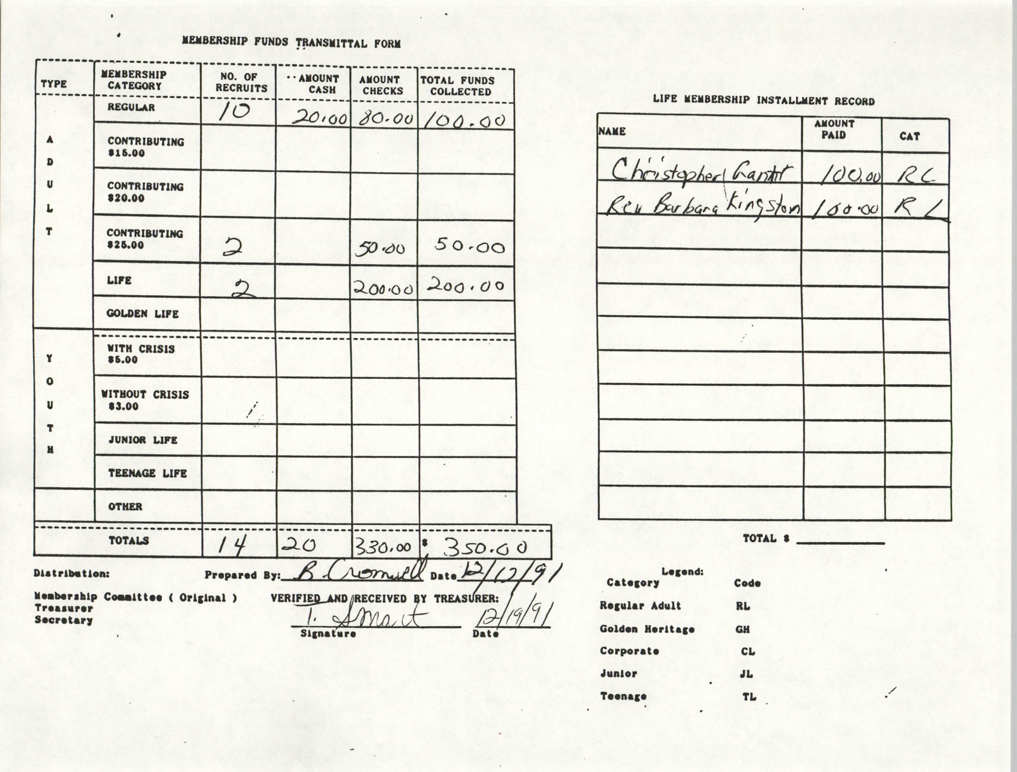 Charleston Branch of the NAACP Funds Transmittal Forms, December 1991, Page 2