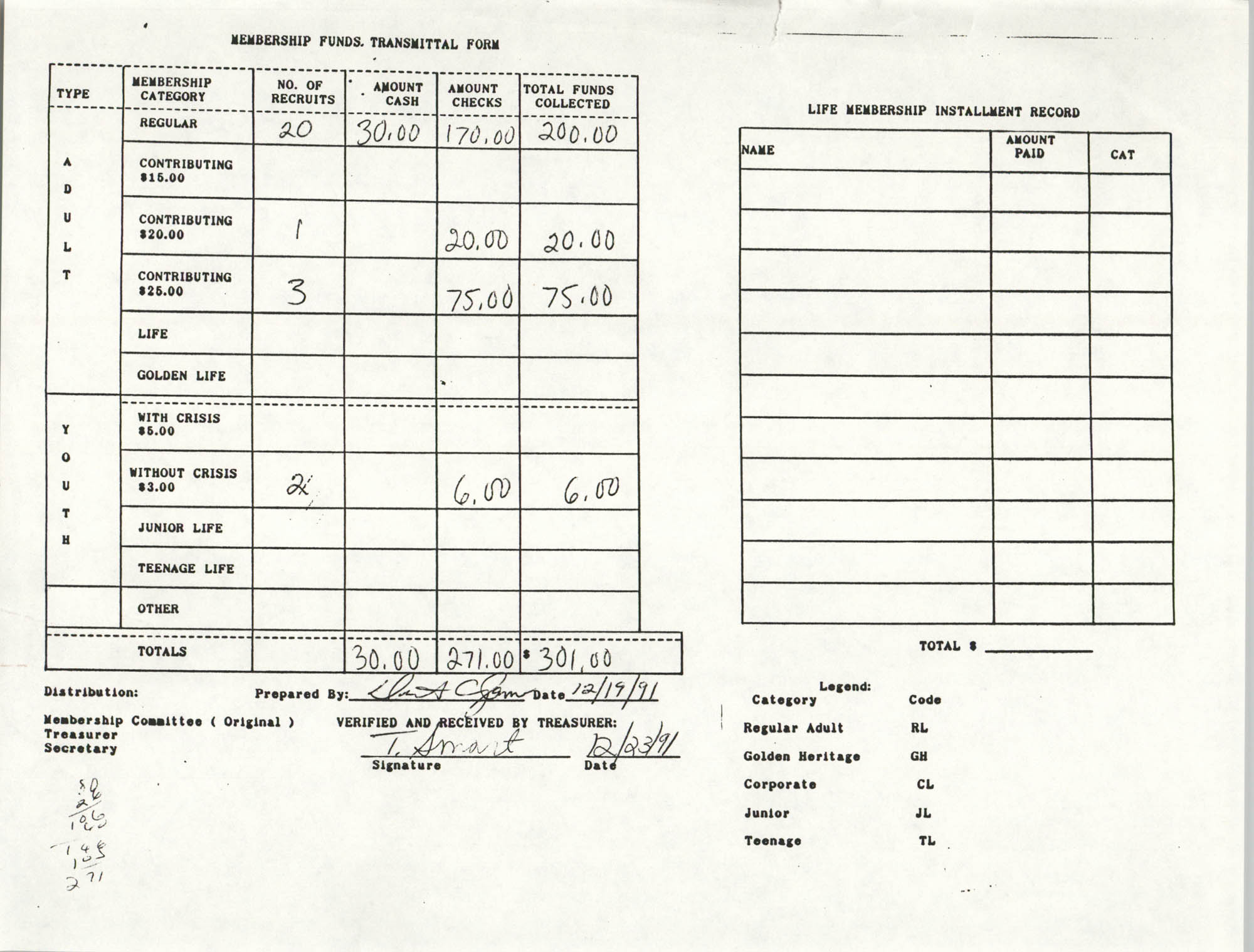 Charleston Branch of the NAACP Funds Transmittal Forms, December 1991, Page 3