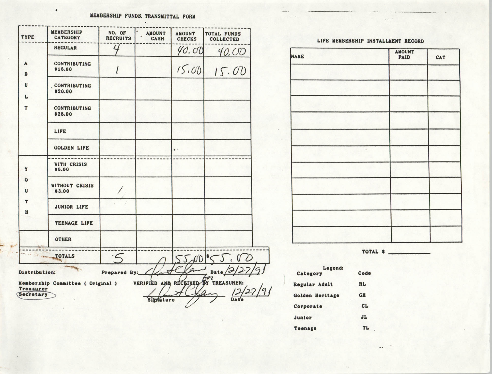 Charleston Branch of the NAACP Funds Transmittal Forms, December 1991, Page 4