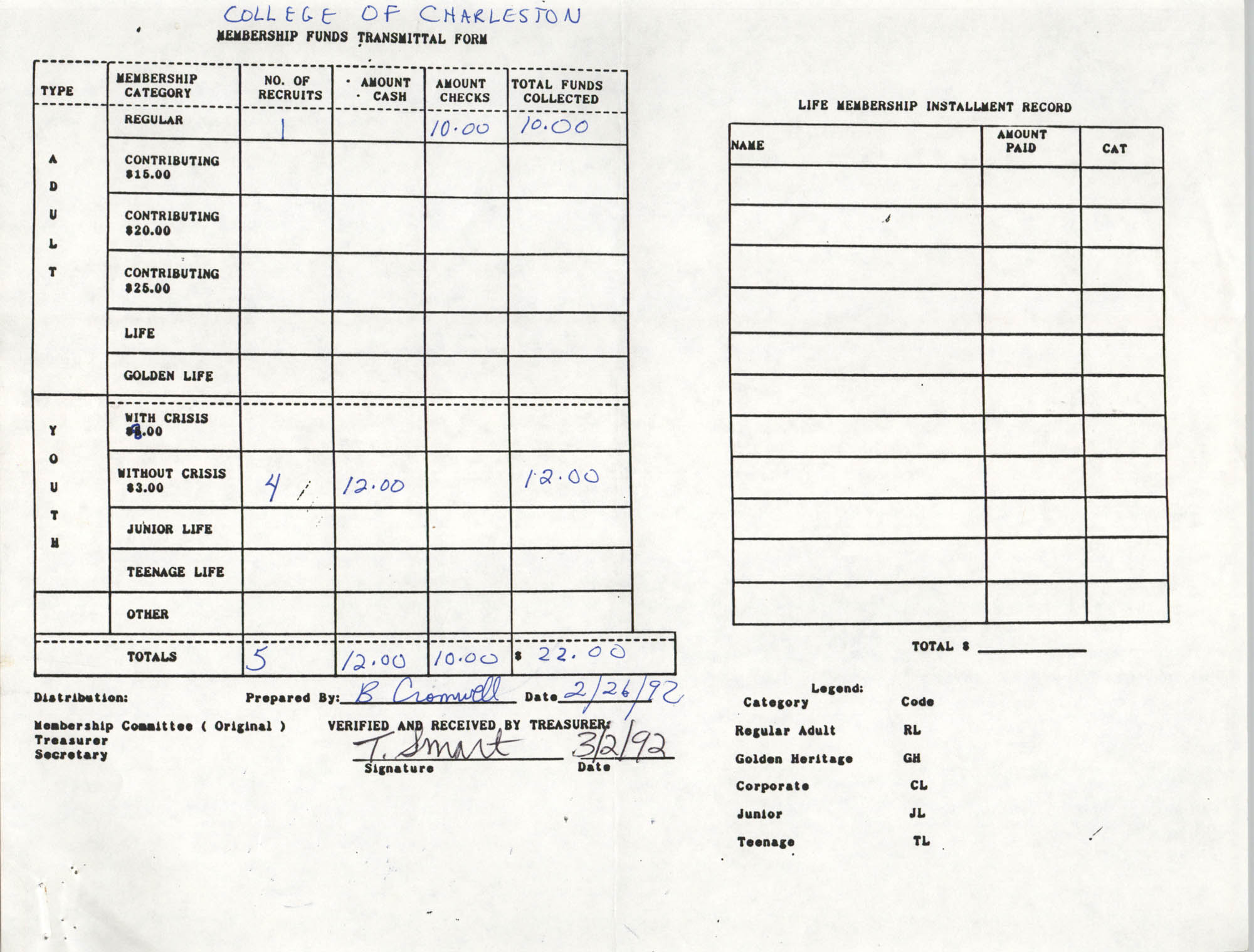 Charleston Branch of the NAACP Funds Transmittal Forms, March 1992, Page 1