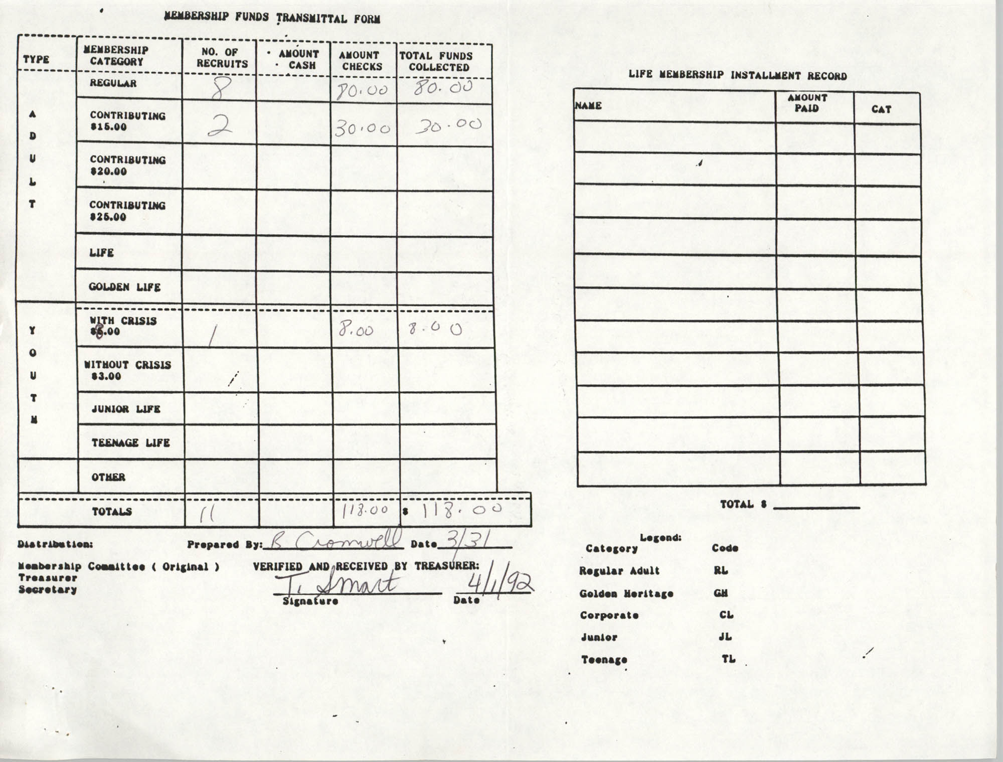 Charleston Branch of the NAACP Funds Transmittal Forms, April 1992, Page 1