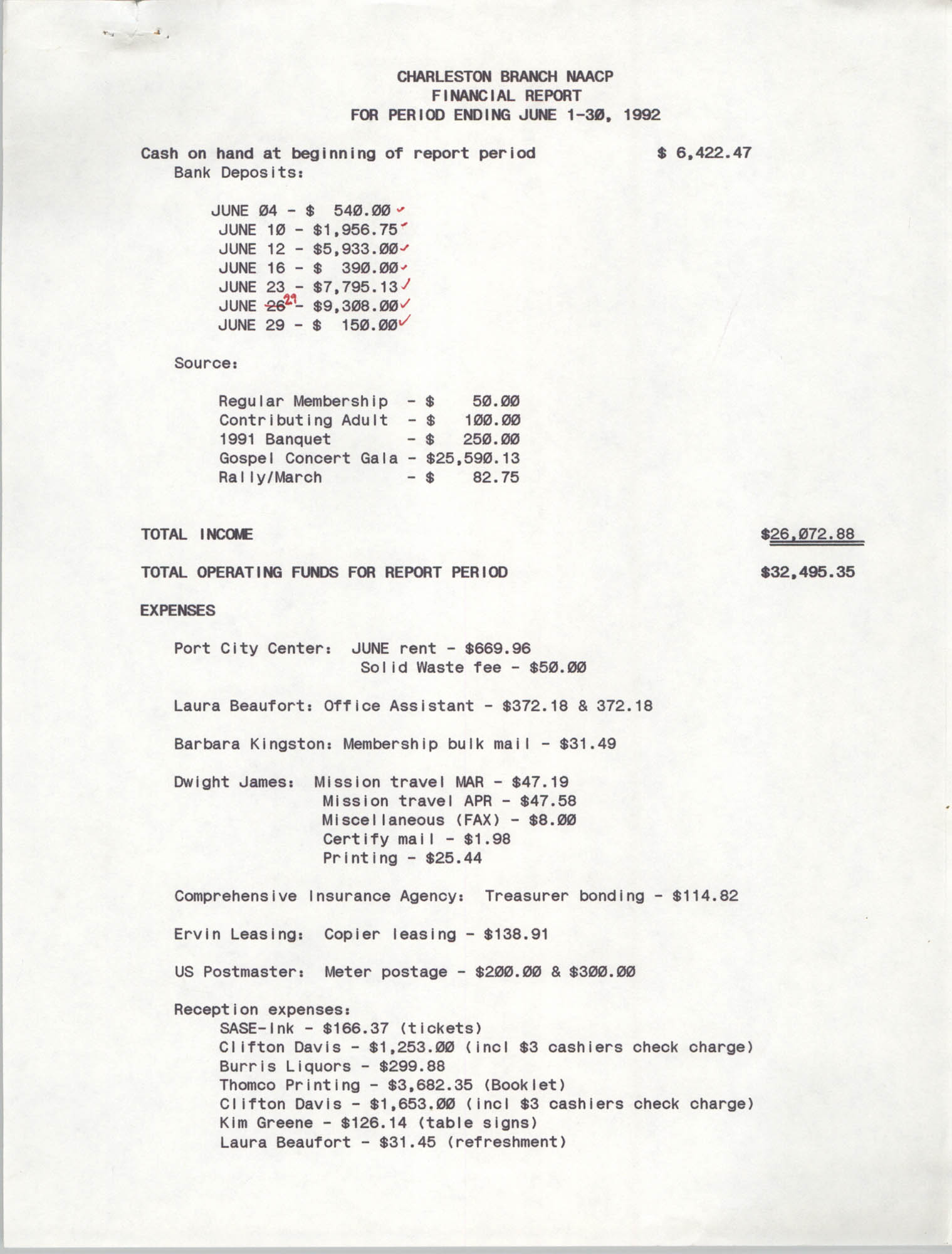 Charleston Branch of the NAACP Financial Report, June 1992, Page 1