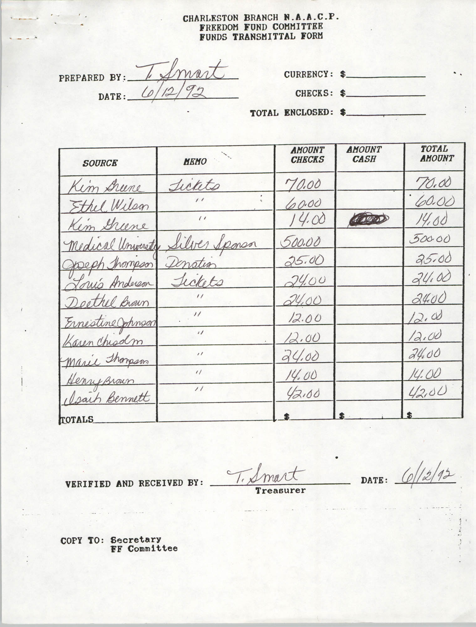 Charleston Branch of the NAACP Funds Transmittal Forms, June 1992, Page 1