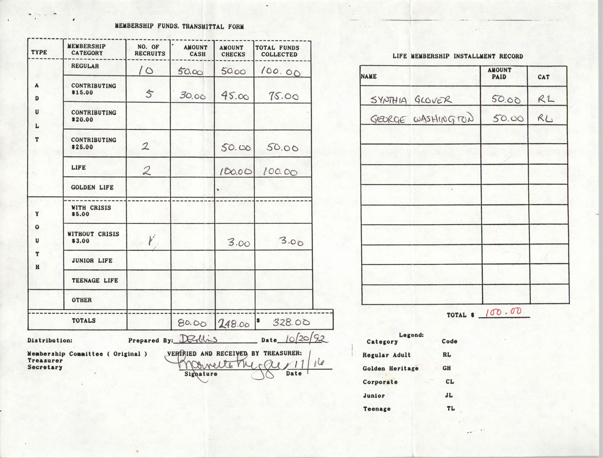 Charleston Branch of the NAACP Funds Transmittal Forms, November 1992, Page 1