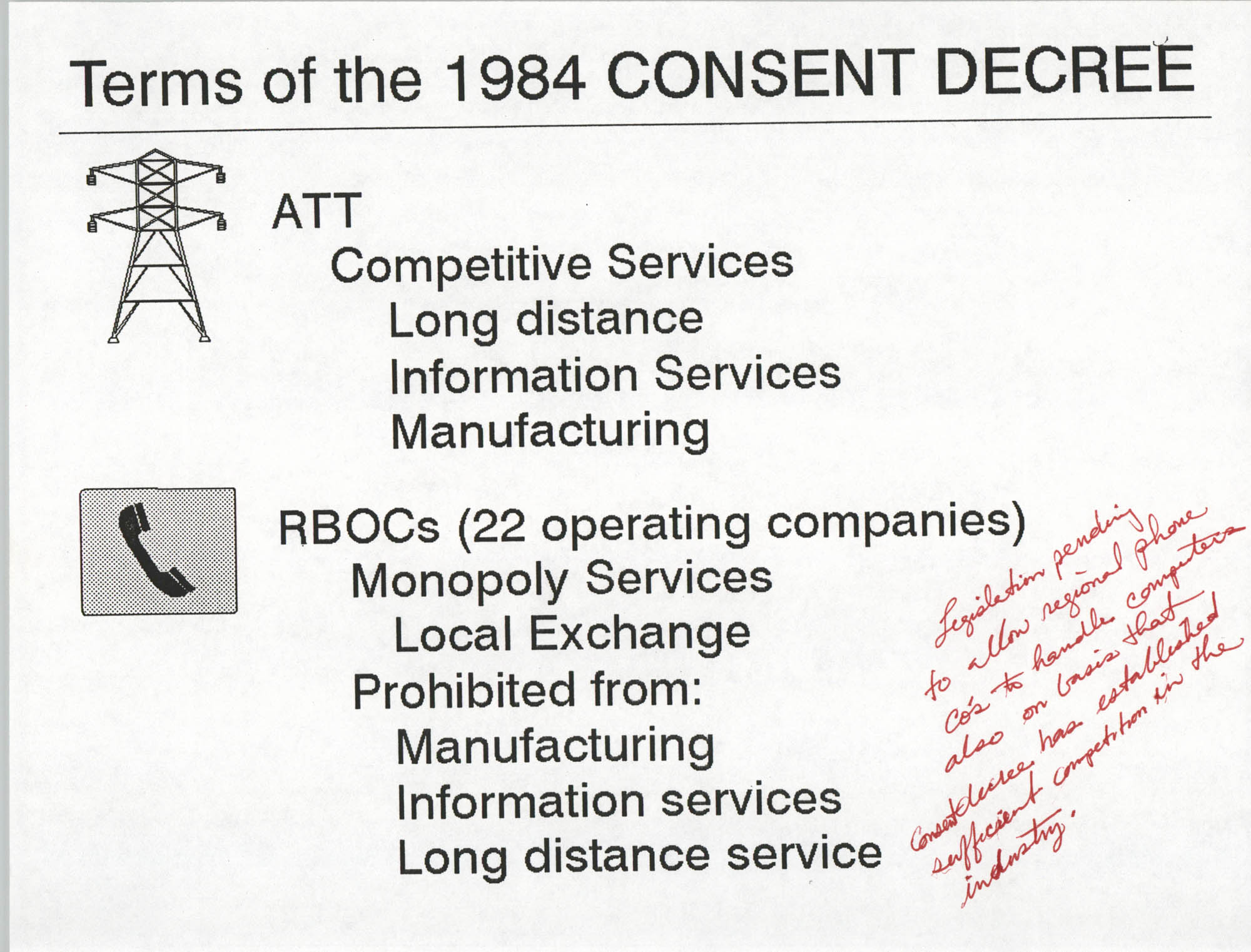 Developing an Agenda for the Information Superhighway, Anthony L. Pharr, May 20, 1994, Page 15