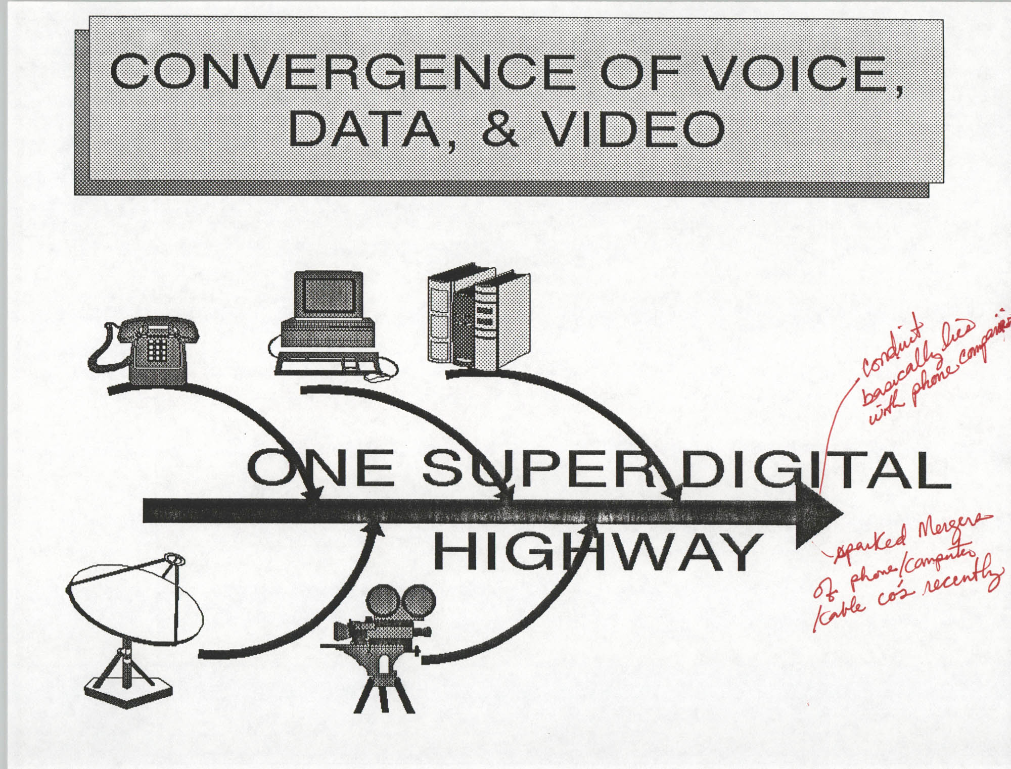 Developing an Agenda for the Information Superhighway, Anthony L. Pharr, May 20, 1994, Page 16