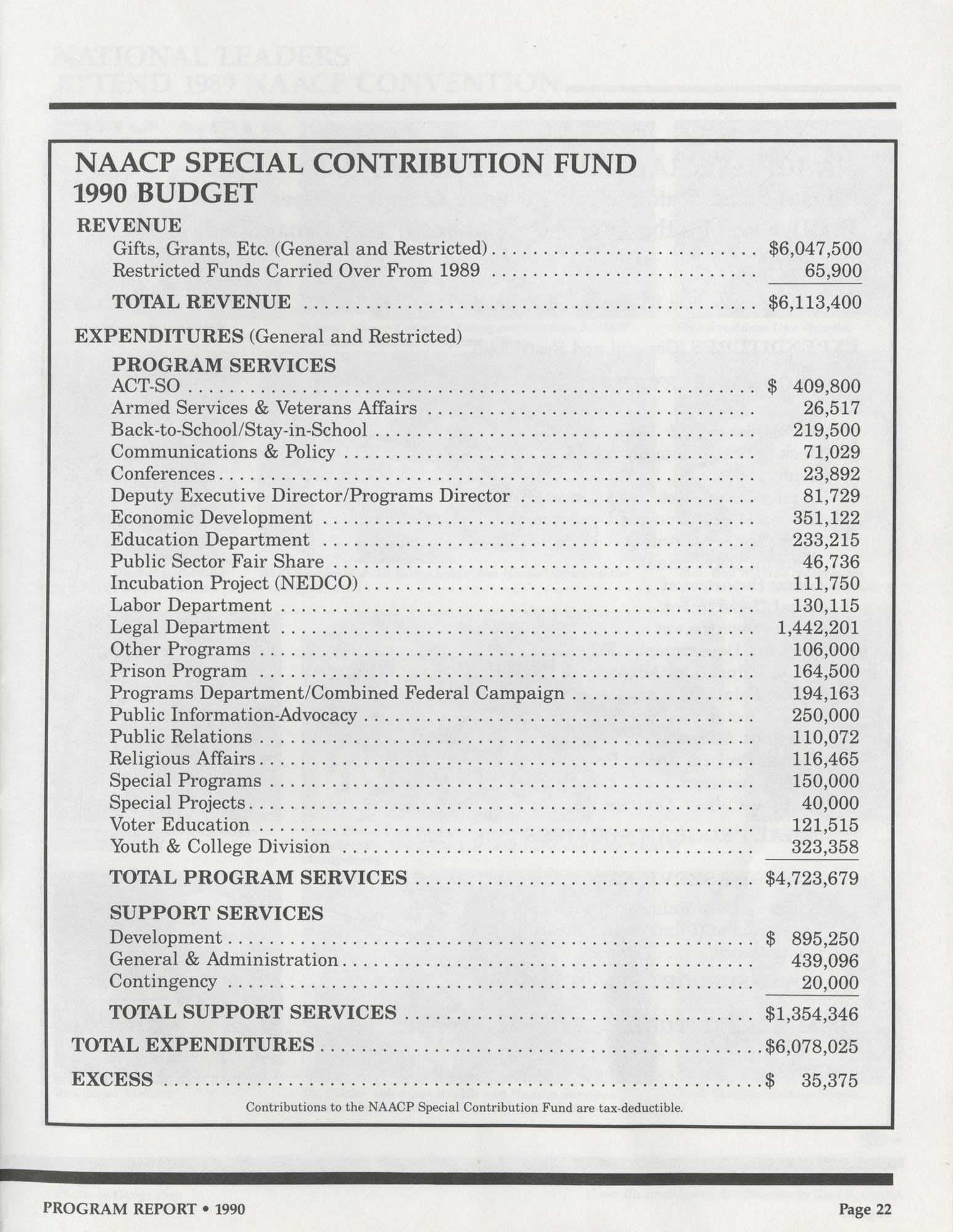 Program Report 1990, Special Contribution Fund, NAACP, Page 22