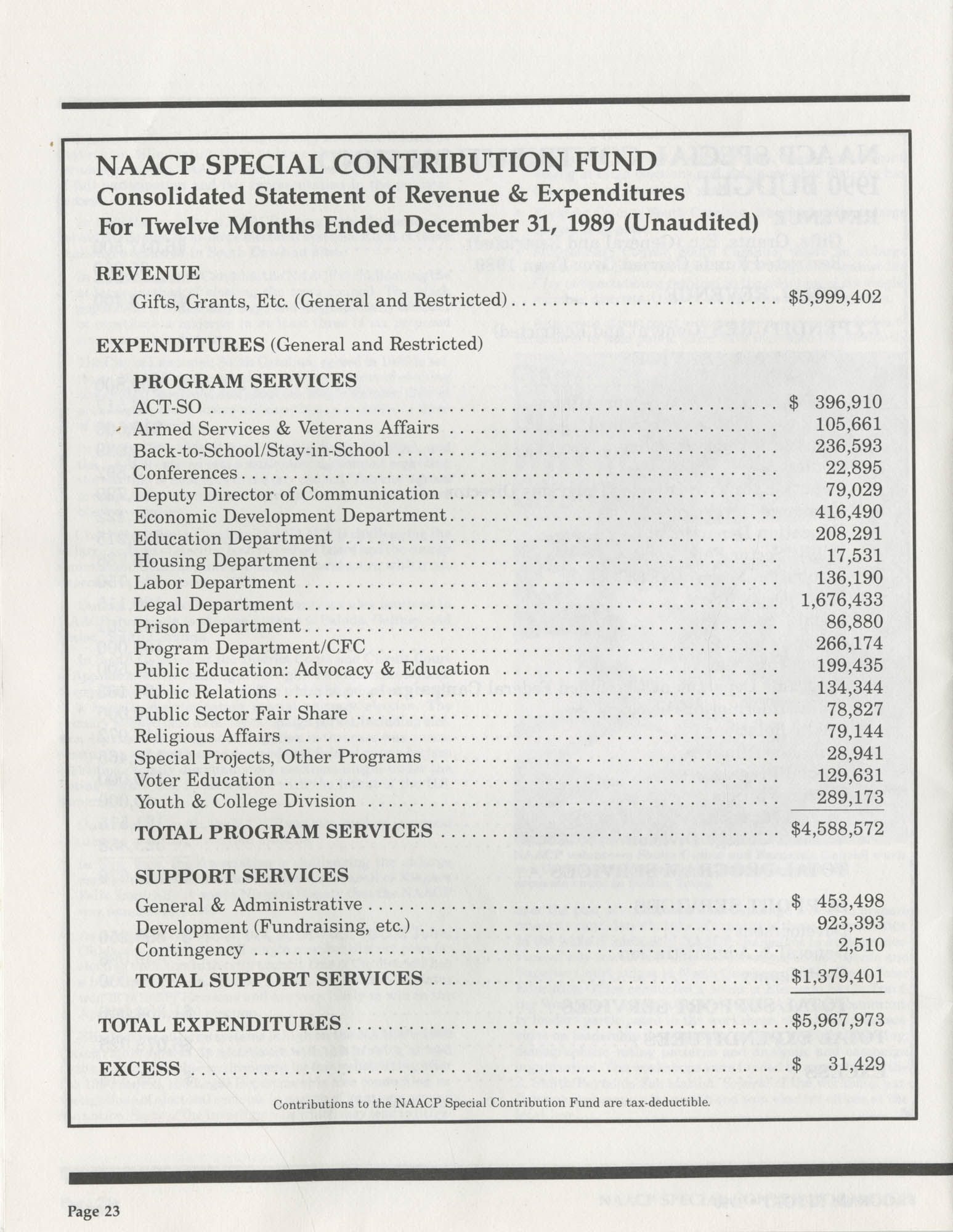 Program Report 1990, Special Contribution Fund, NAACP, Page 23