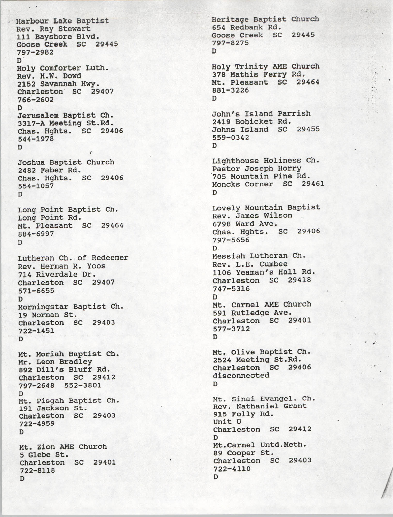 Church Contact List, Charleston Chapter of the NAACP, Page 21