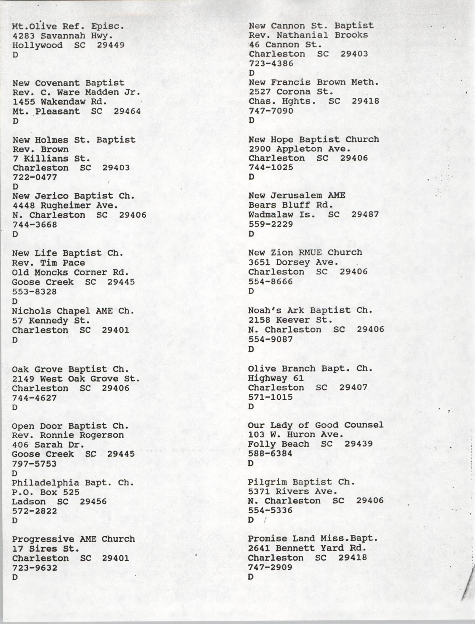 Church Contact List, Charleston Chapter of the NAACP, Page 22