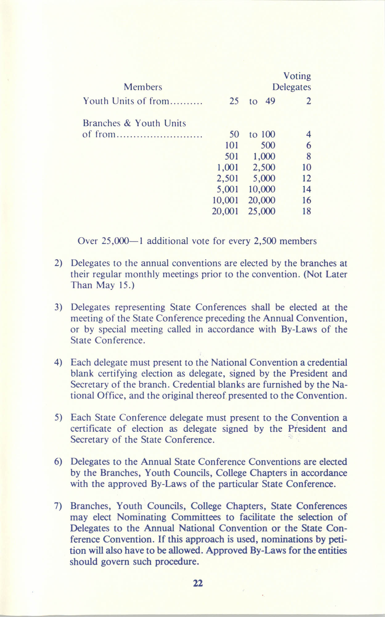 Manual on Branch Election Procedure, Page 22