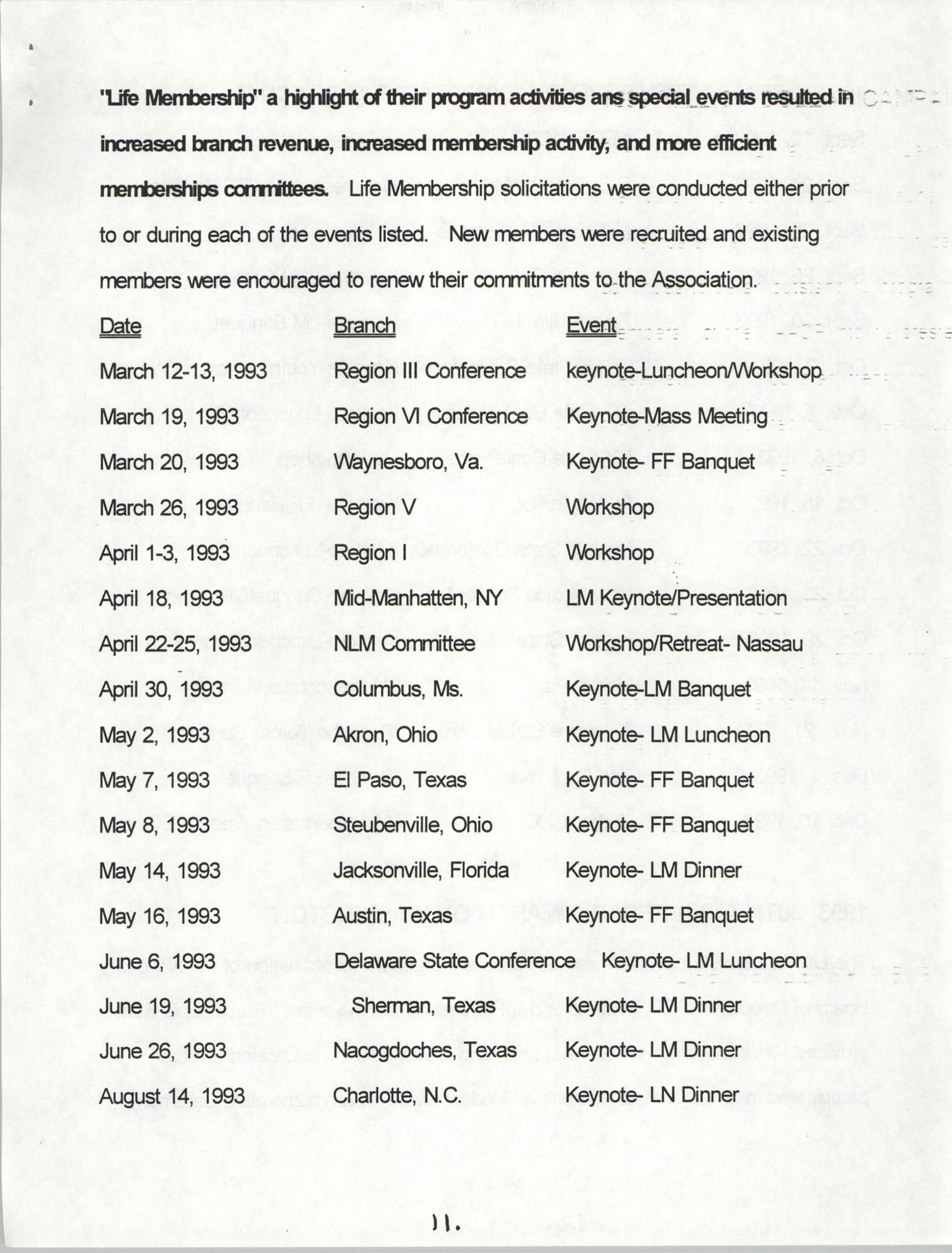 Life Membership Division, 1993 Annual Report, Page 11