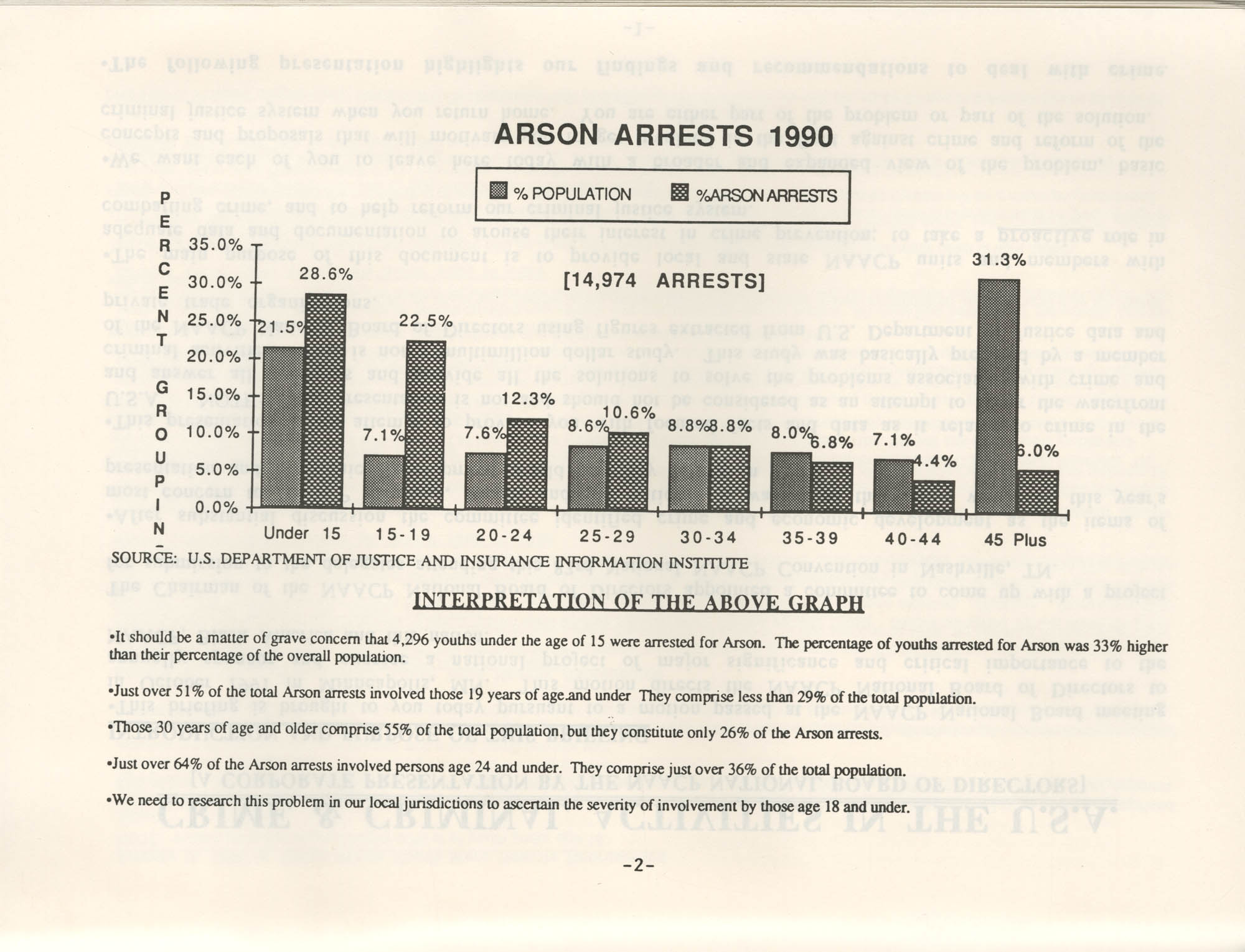 Crime and Criminal Activities in the U.S.A., NAACP National Board of Directors, Page 2