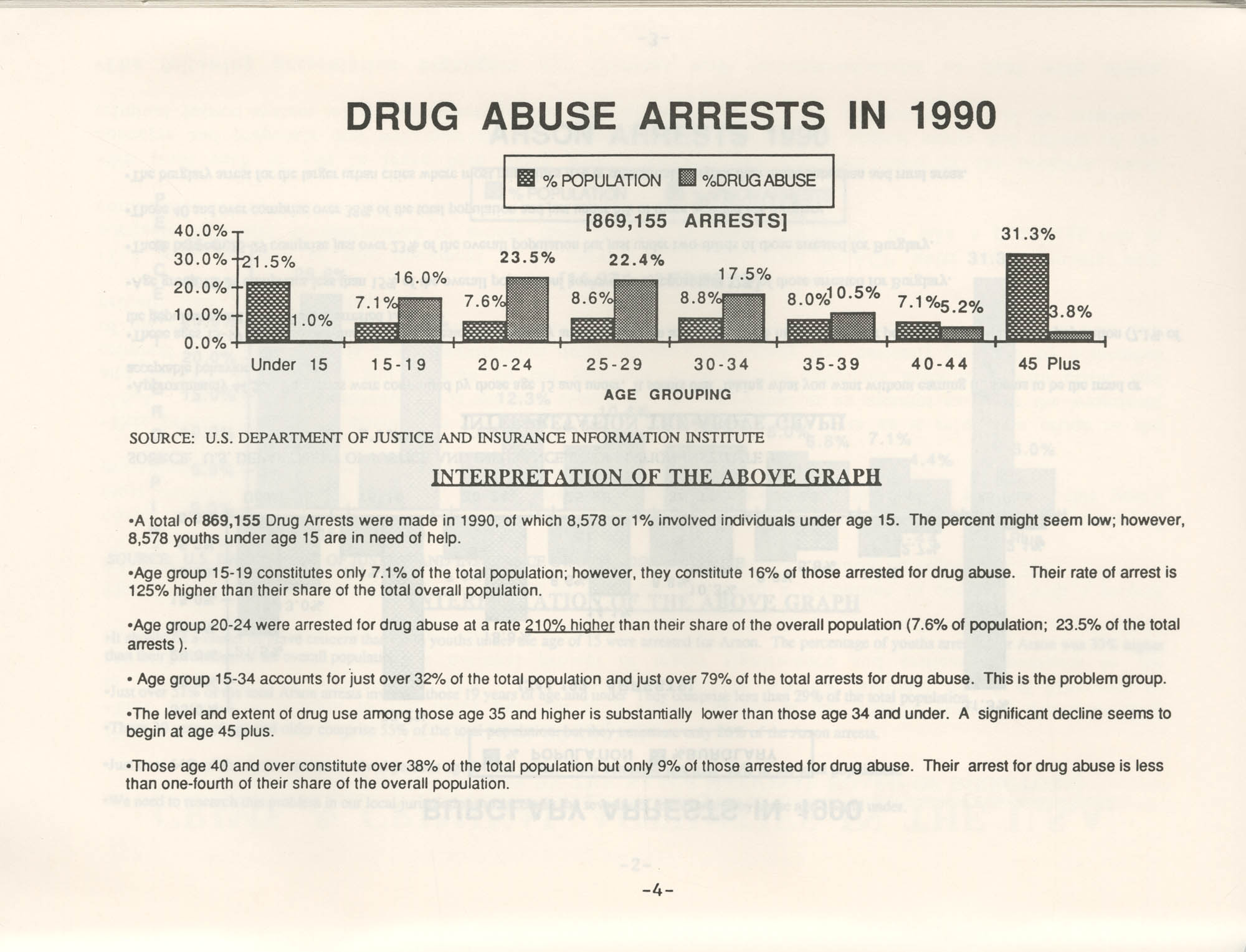 Crime and Criminal Activities in the U.S.A., NAACP National Board of Directors, Page 4