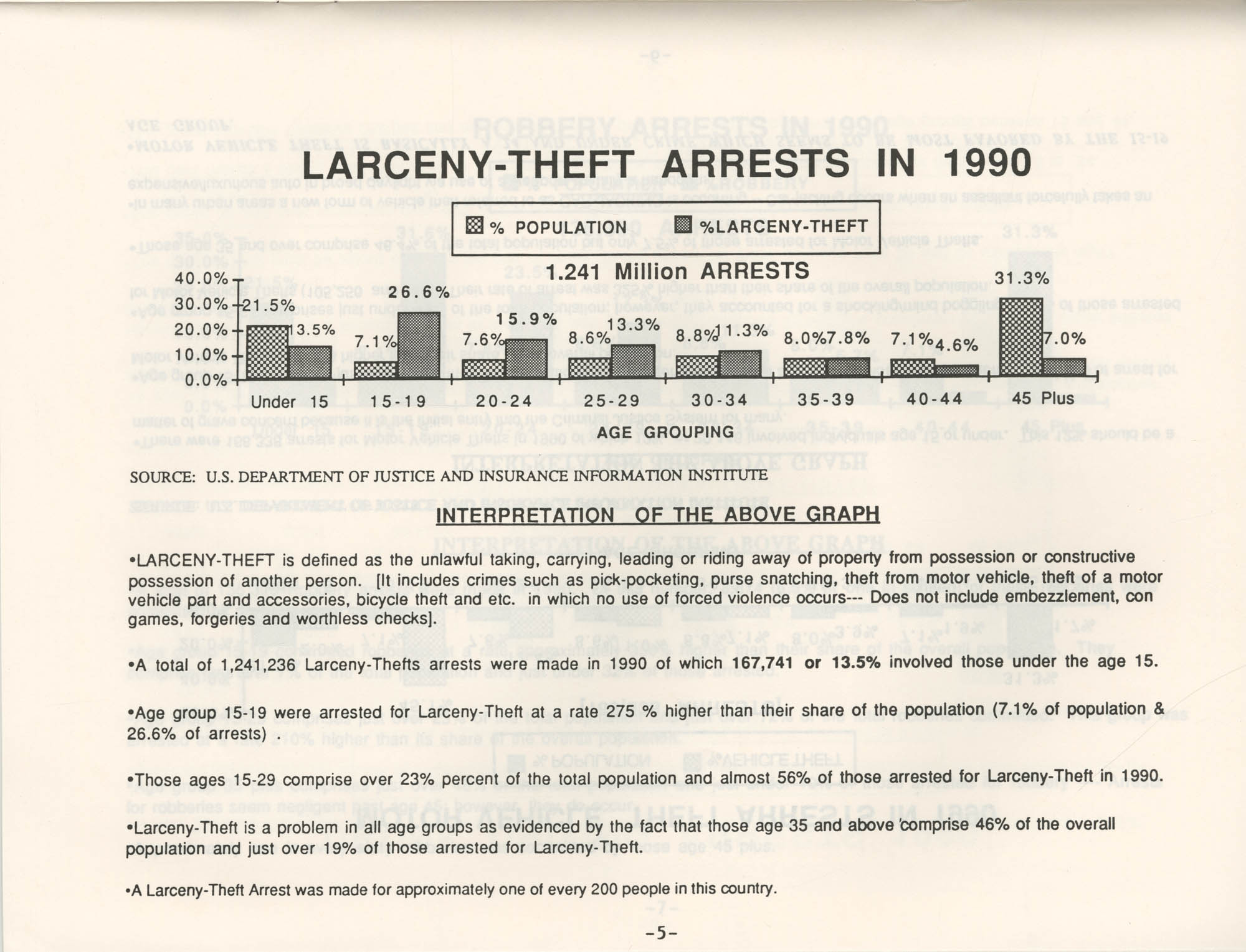 Crime and Criminal Activities in the U.S.A., NAACP National Board of Directors, Page 5